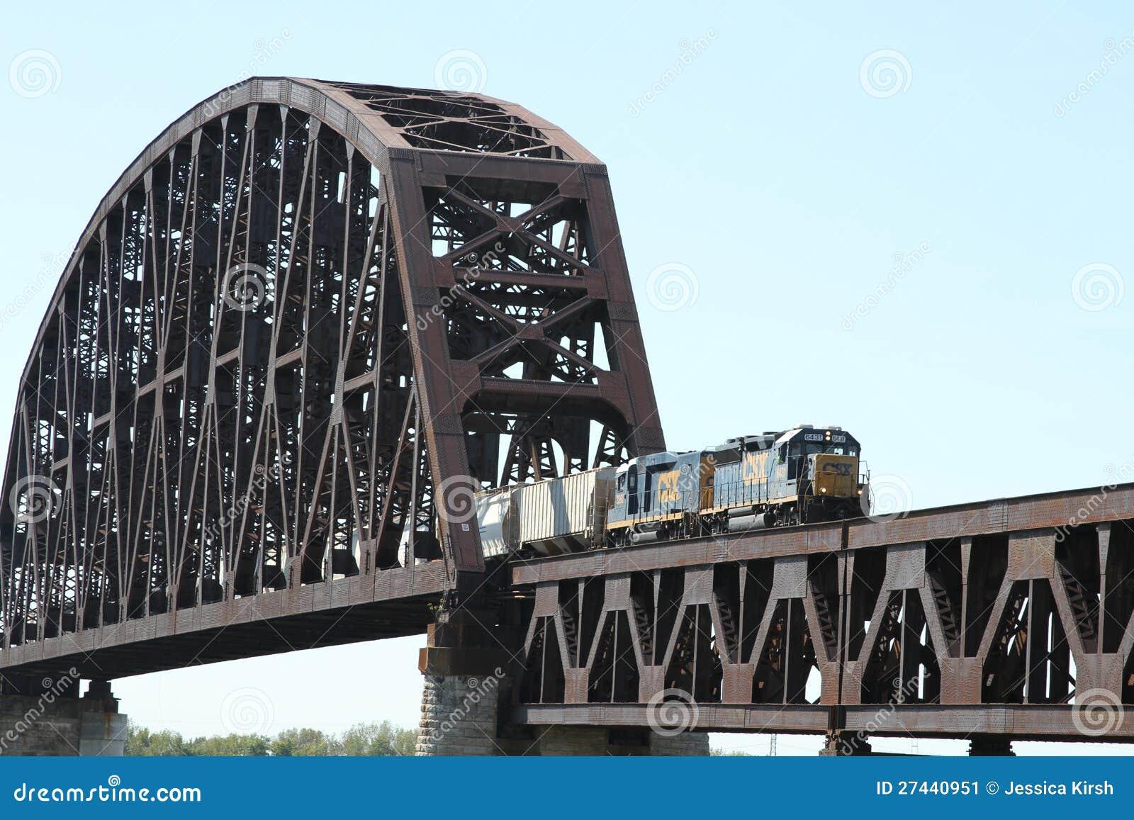 Puente del río del ferrocarril de la travesía del tren