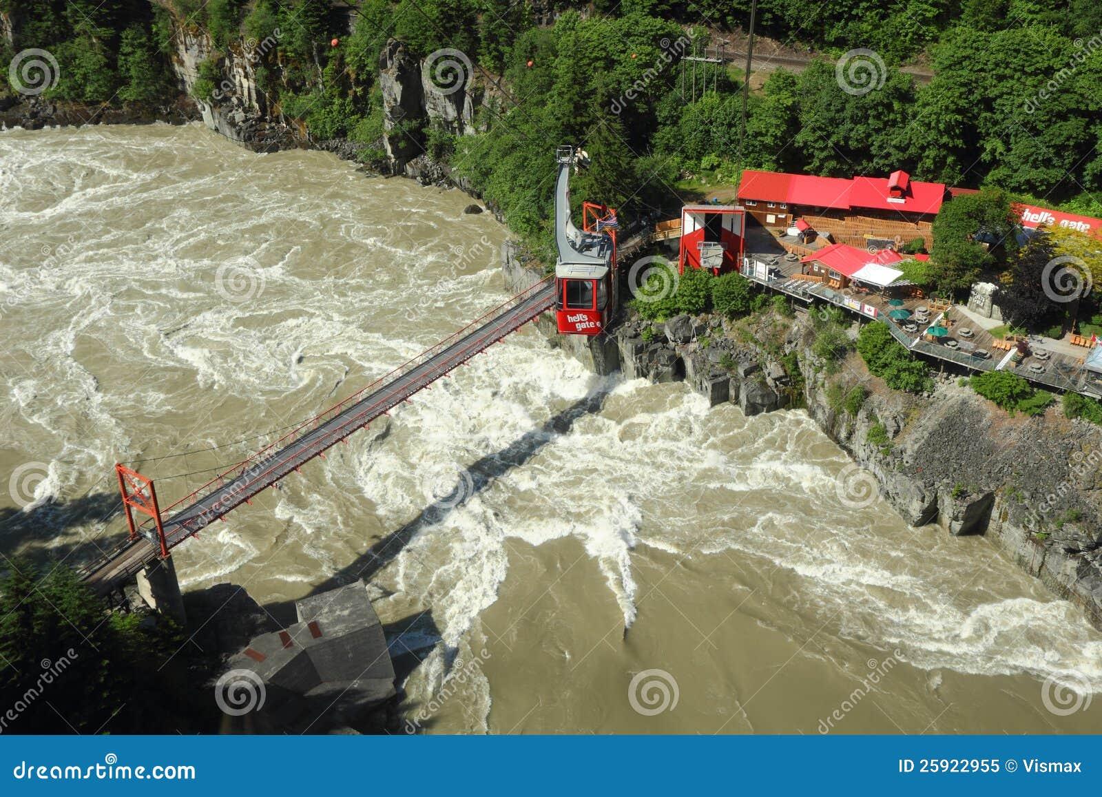 Puerta del infierno, río de Fraser