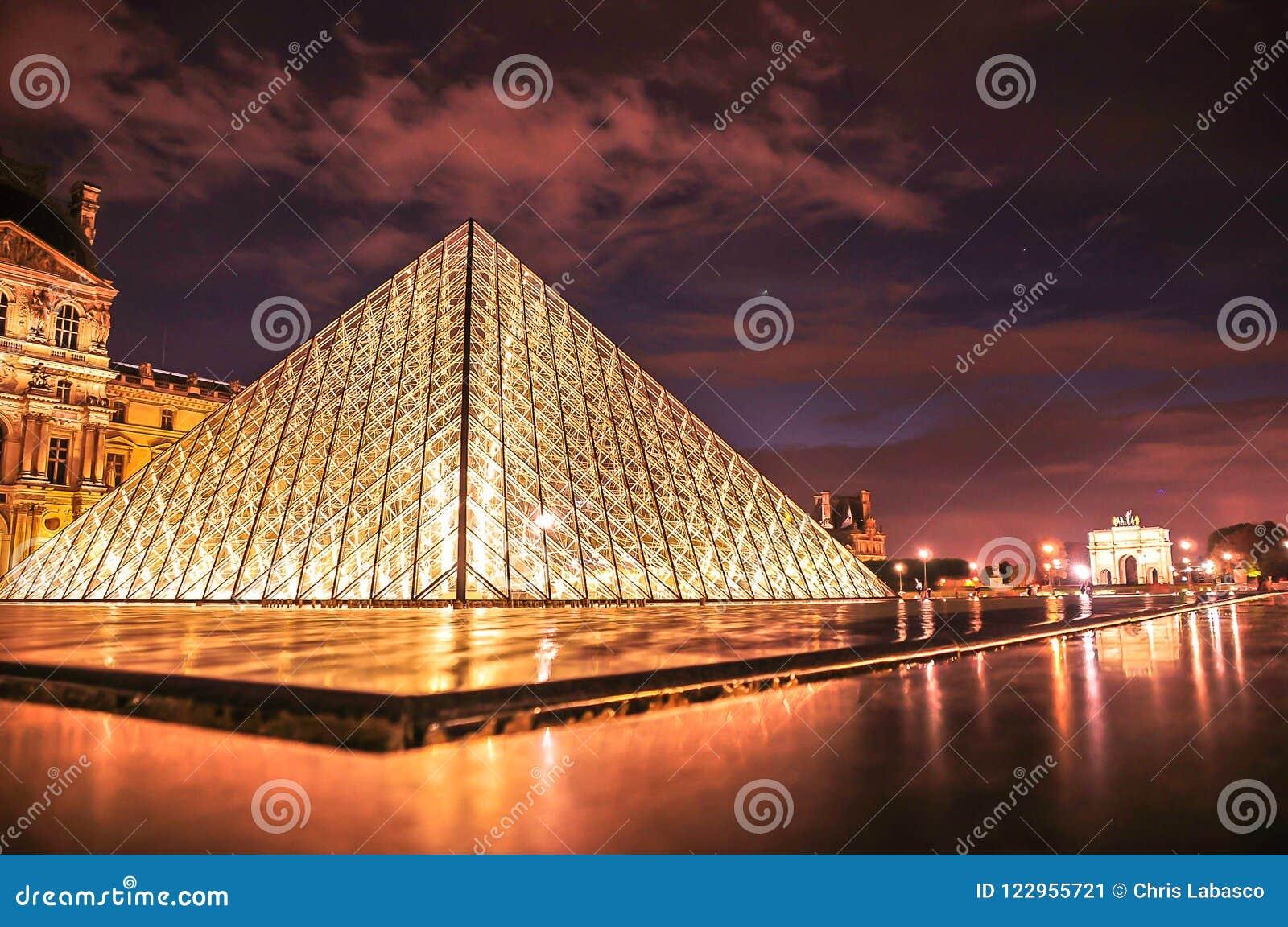 Puesta del sol sobre los argumentos del Louvre