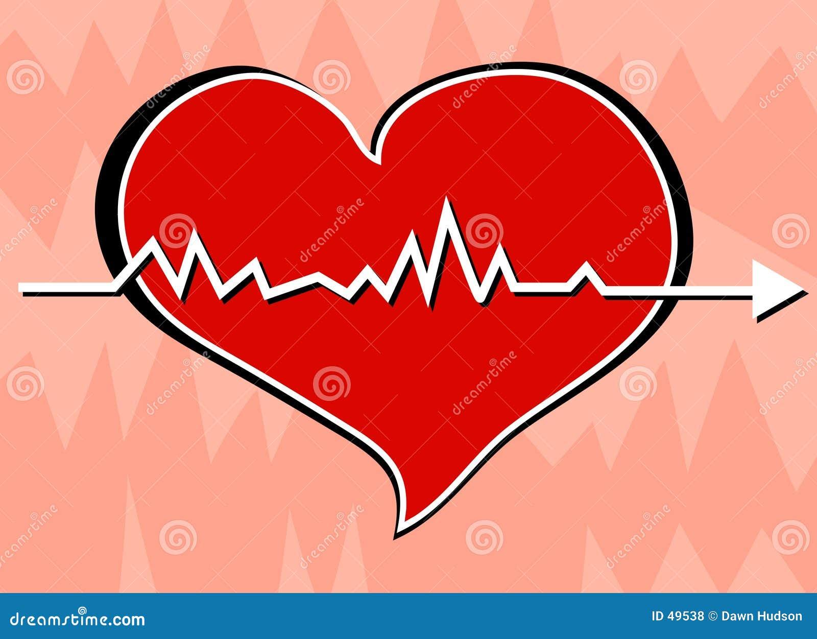 Pulsação do coração