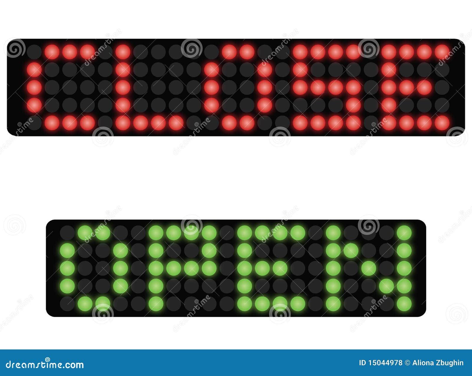 Punktematrixzeichenabschluß und öffnen sich