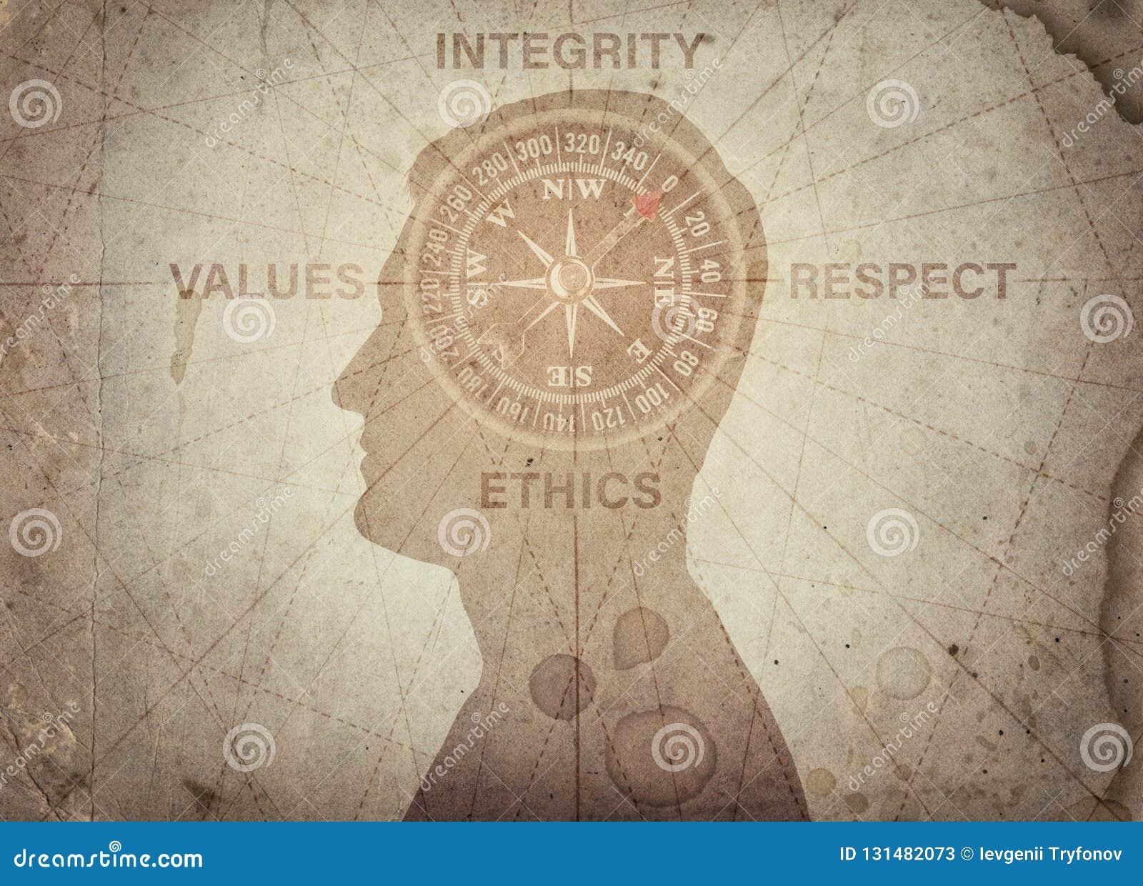 Punkter för mänskligt huvud och kompasstill etik, fullständighet, värden, respekt Begreppet på ämnet av affären, förtroende, psyk