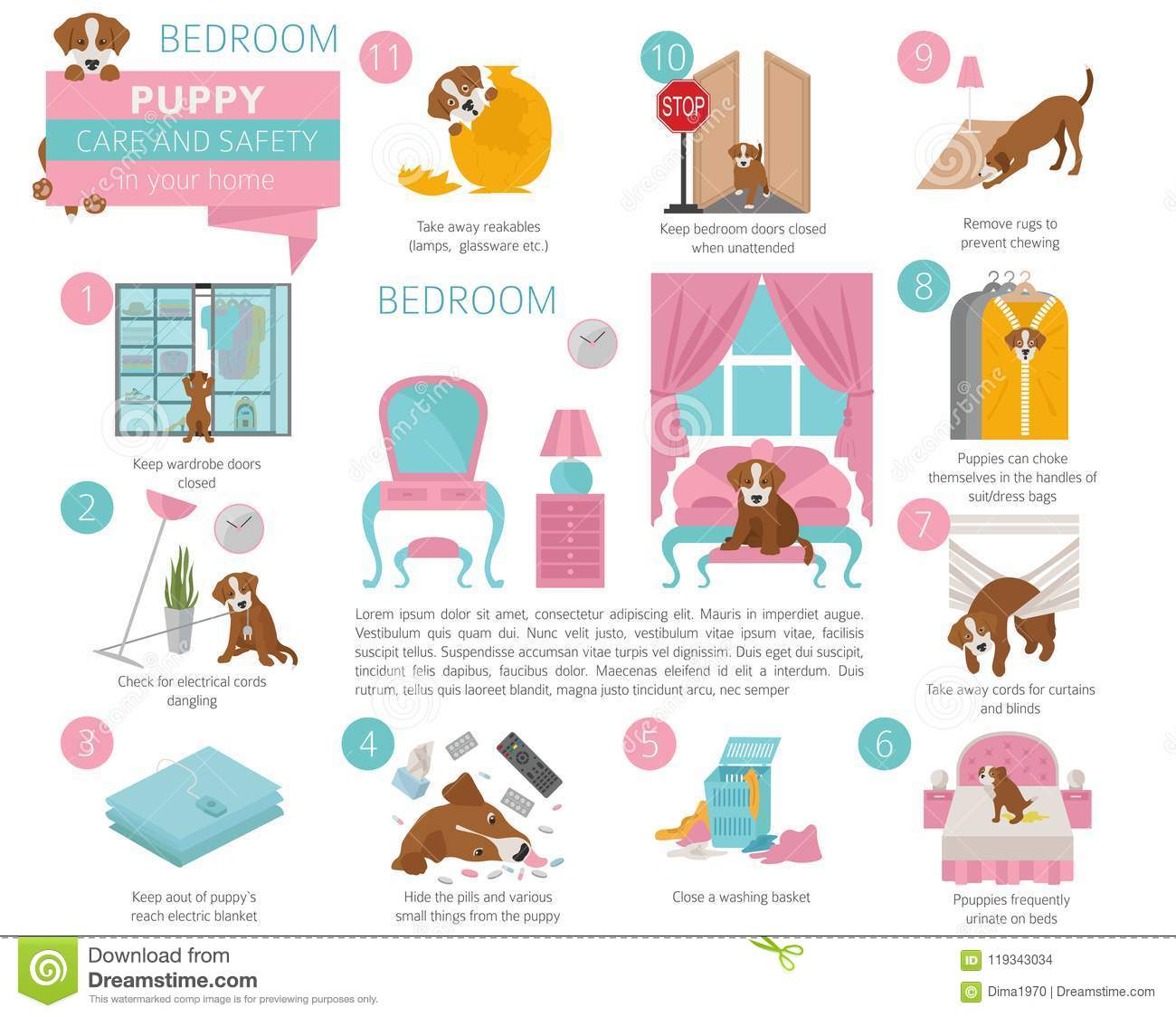 Puppy care and safety in your home. Bedroom. Pet dog training in