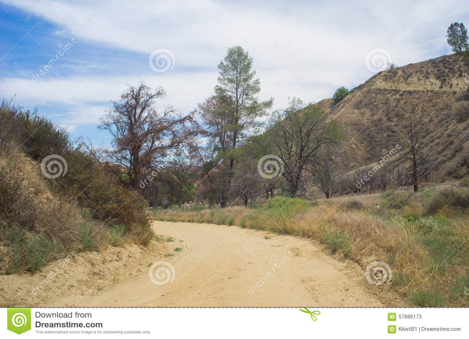 Pustkowia i Kalifornia jar