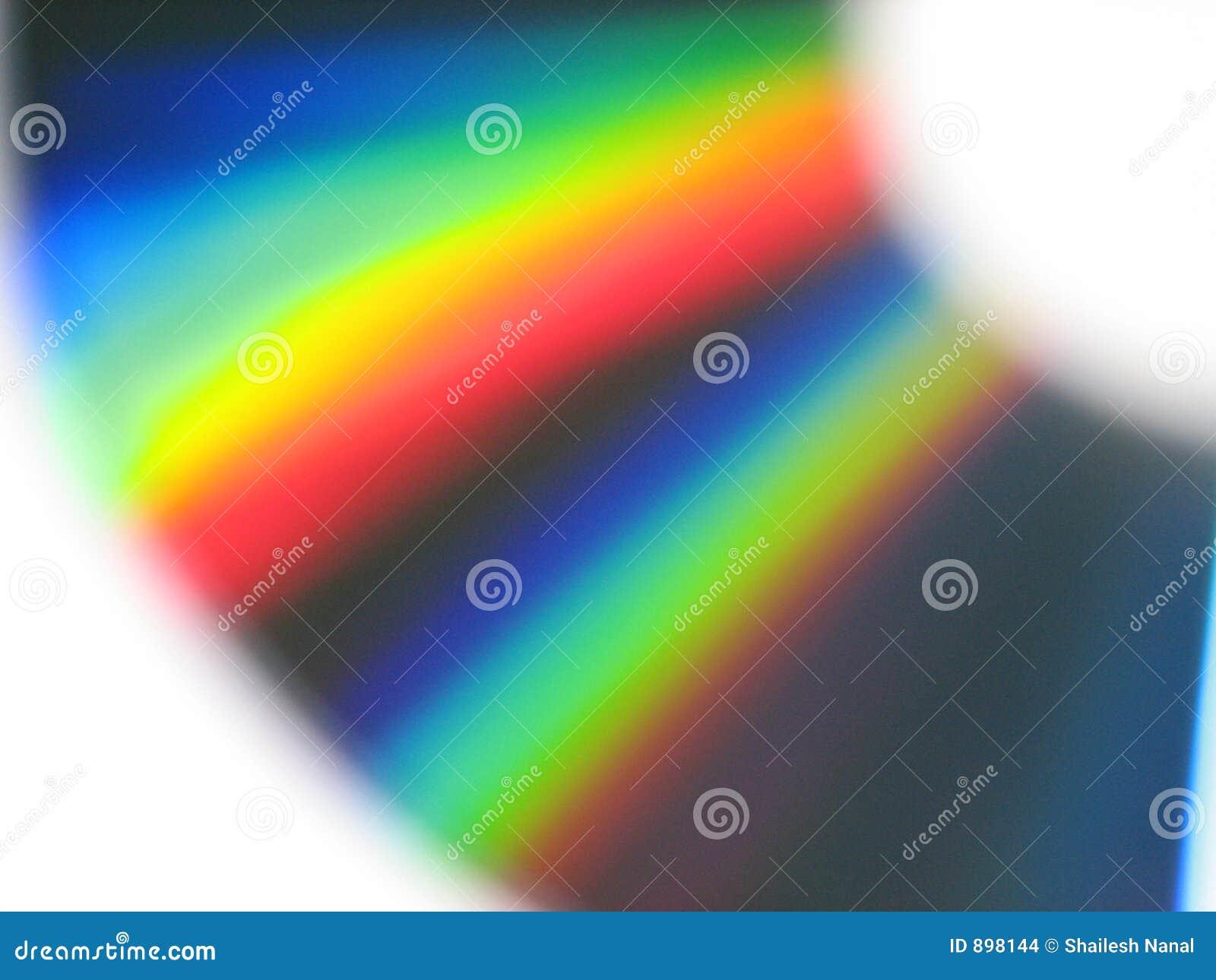 Puszyste cd kolory