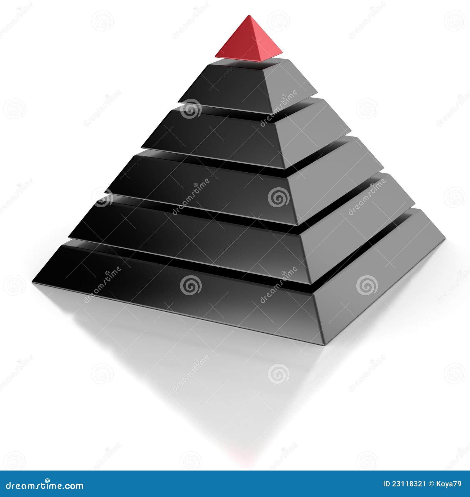 Pyramid abstrakt begrepp för hierarki
