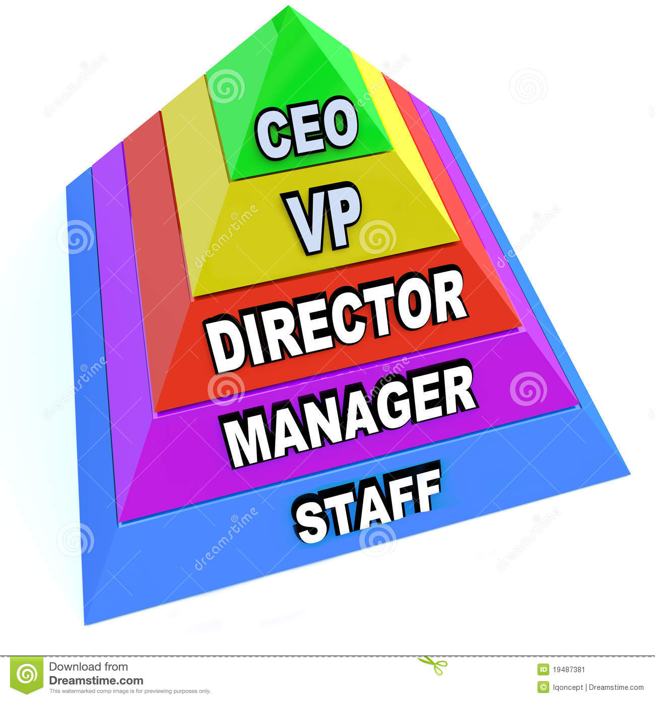 Pyramid Of Chain Of Command Levels In Organization Stock Image - Image ...