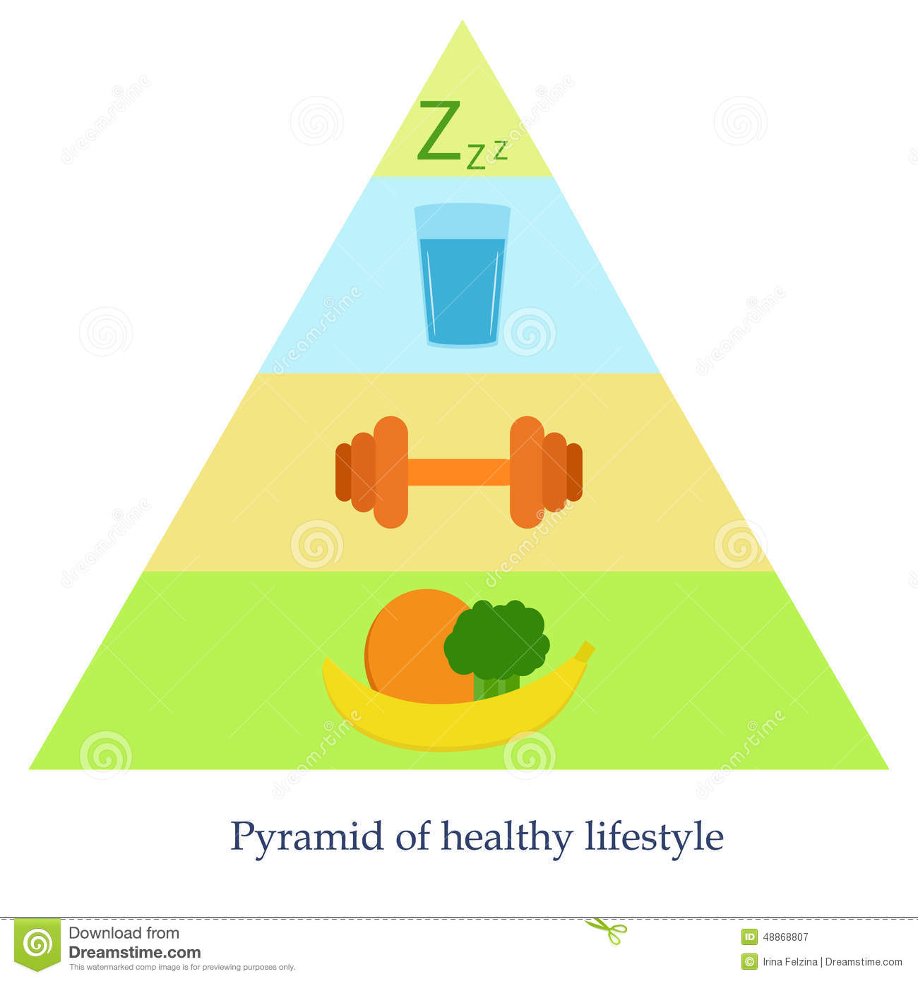 sport pyramid Sports have better eating patterns and nutrient intakes than non-sport-involved adolescents dimensional food guide pyramid, 2005a) several pyramids from around.
