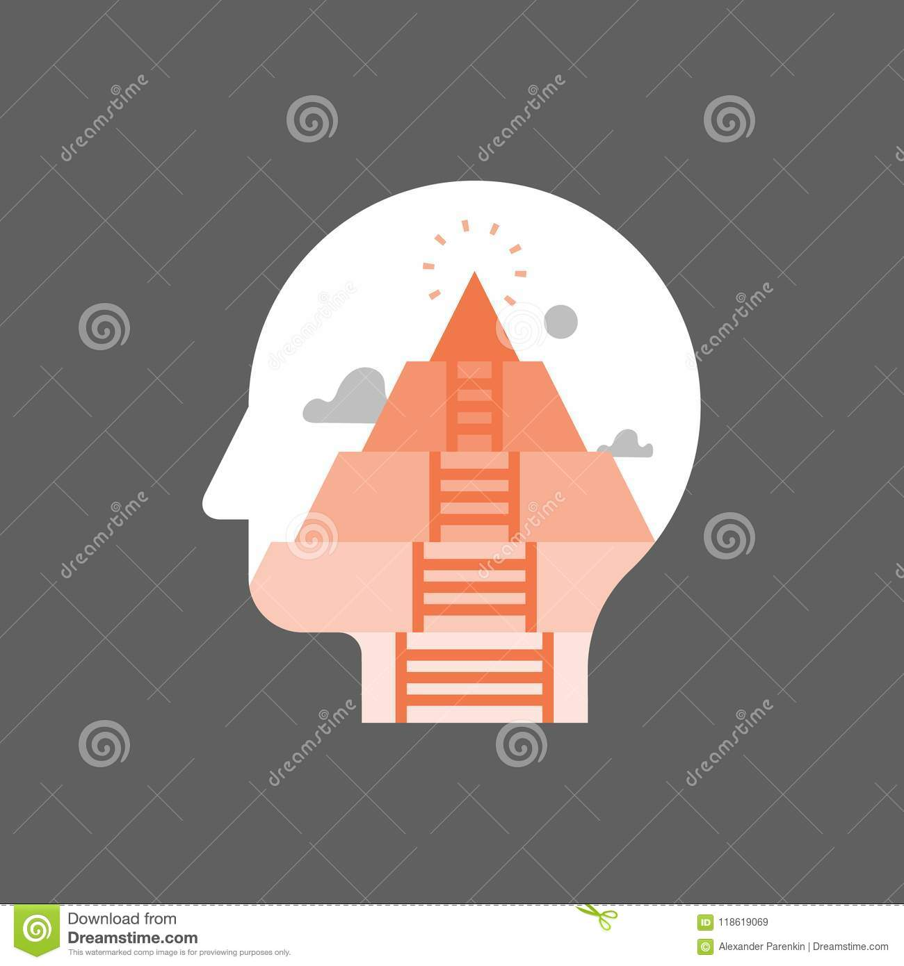 Sself awareness, pyramid of human needs, psychoanalysis concept, mental development stage, self actualization, personal growth
