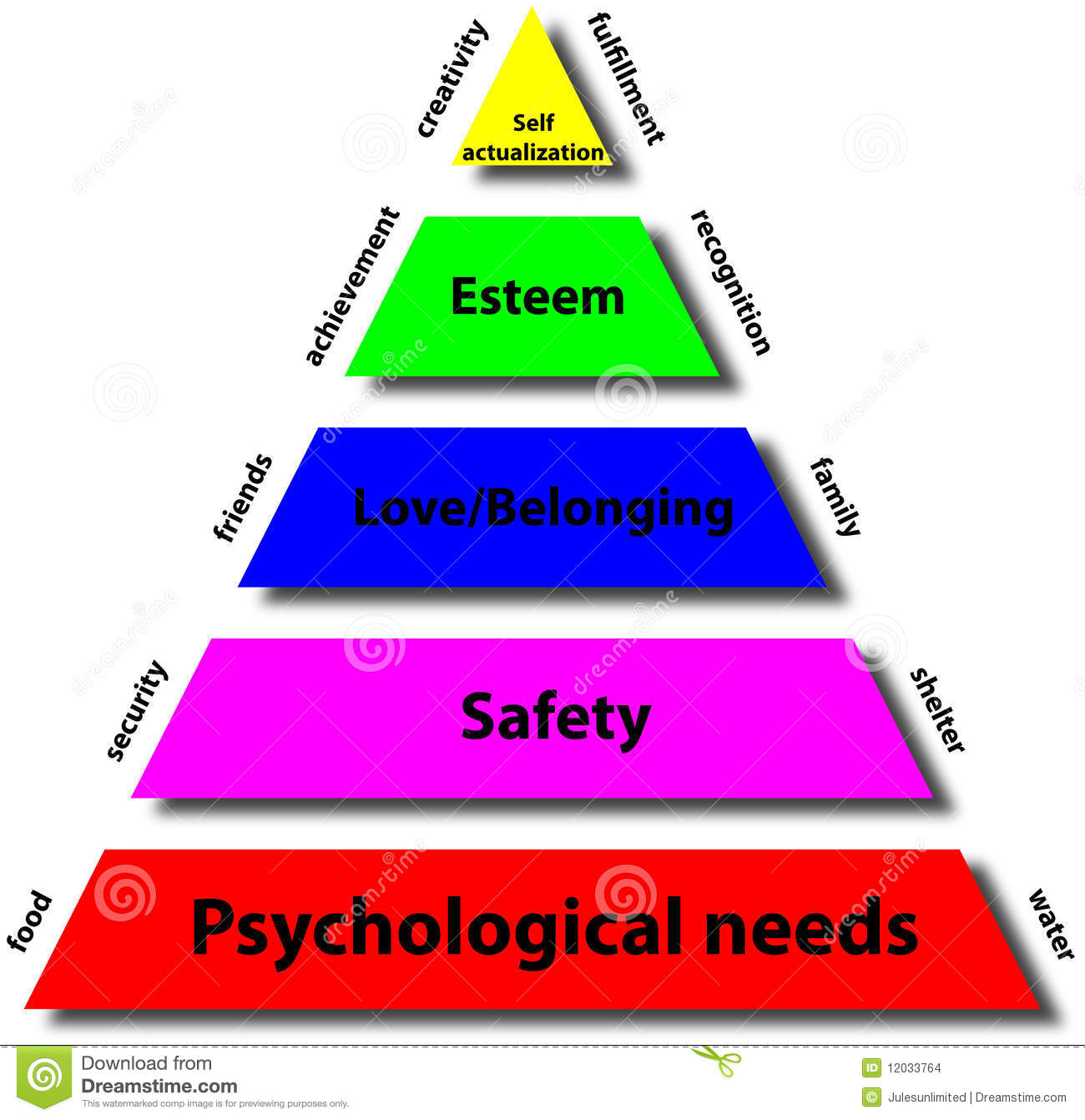 Pyramid Of Maslow Stock Images - Image: 12033764