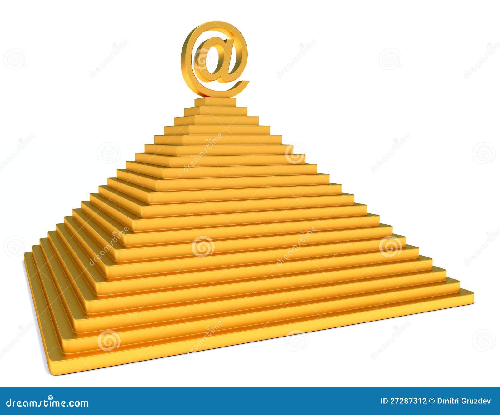 Pyramid- och gulde-post