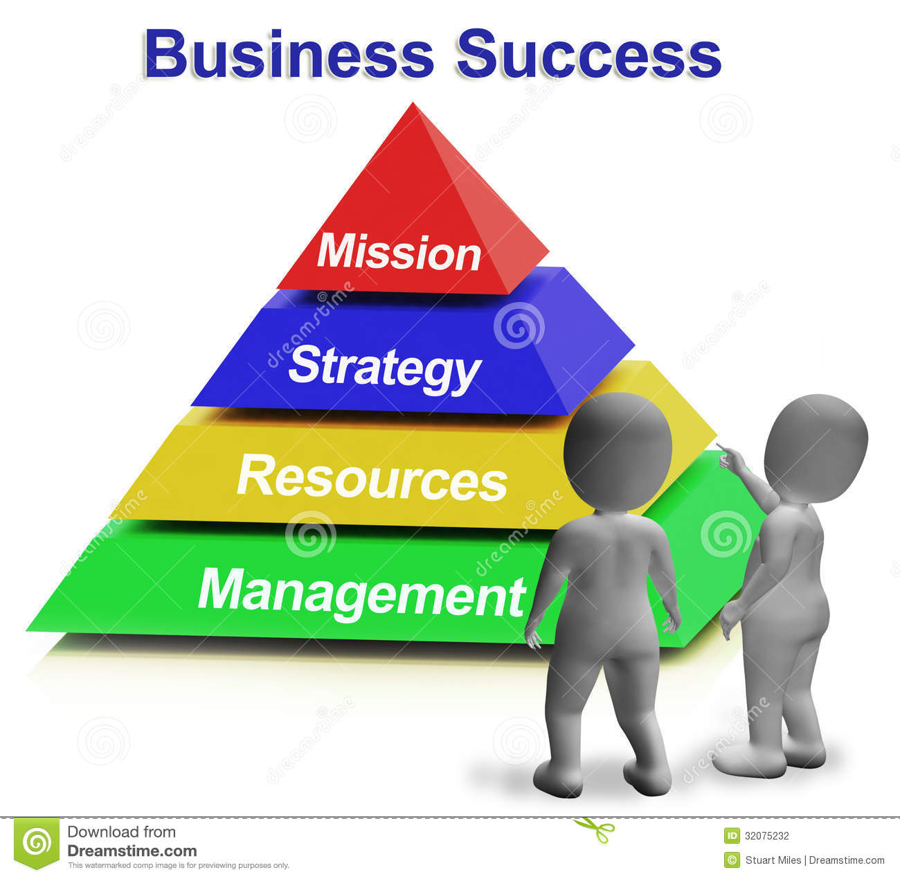 successful company strategy Business strategy from university of virginia this specialization covers both the dynamics and the global aspects of strategic management with cases drawn from leading companies like.