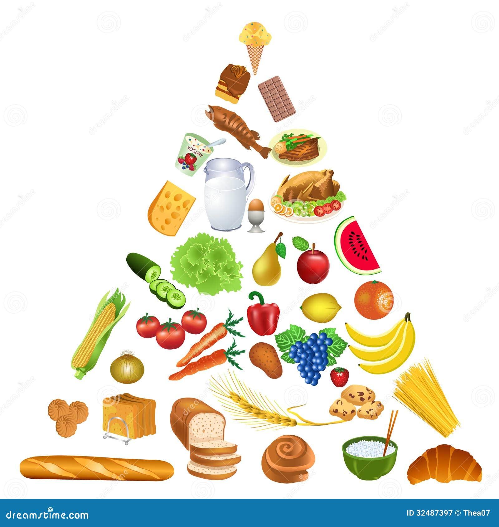 правильного питания для похудения фото результат