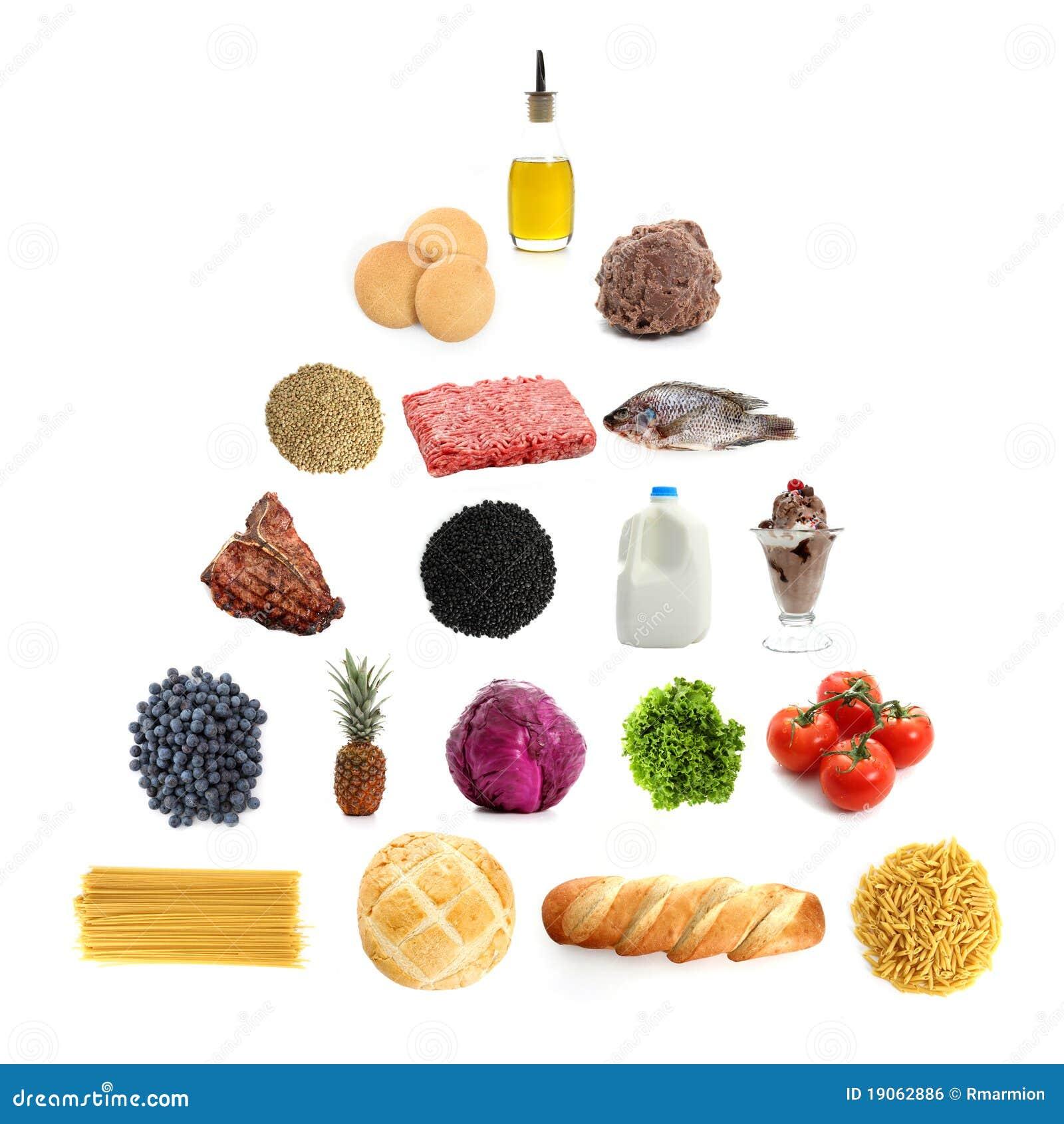 Pyramide de nourriture