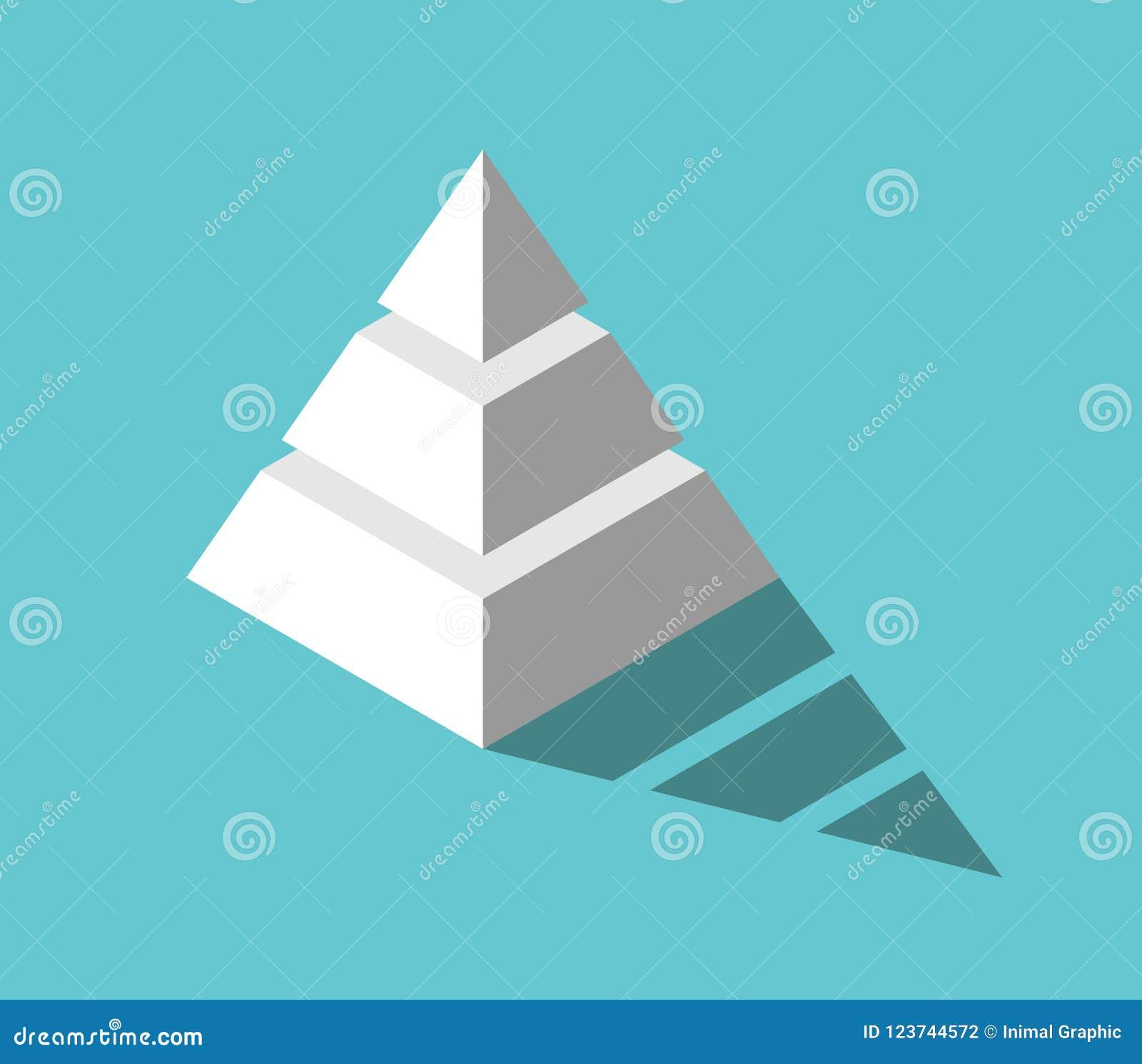 Pyramide isométrique, trois niveaux