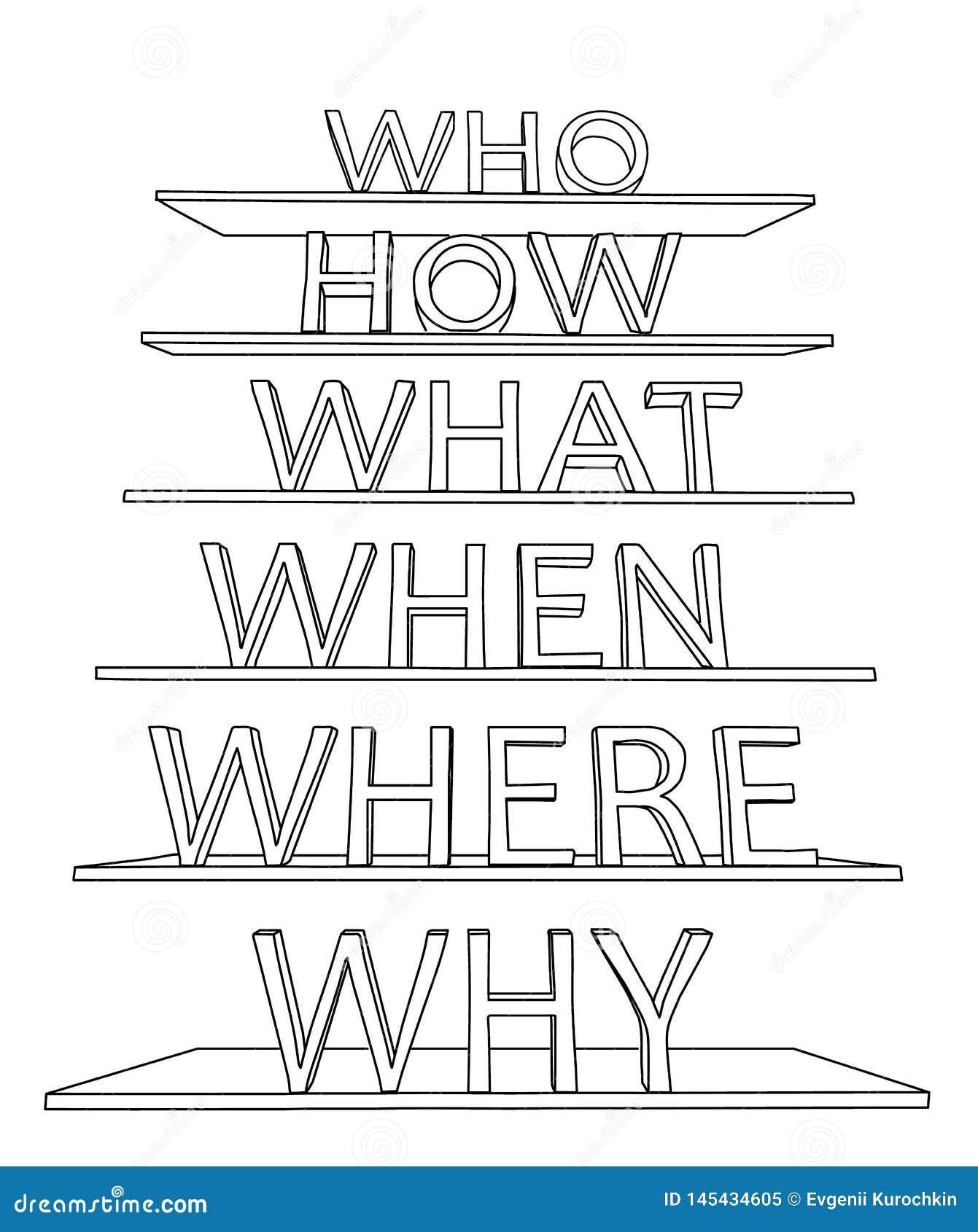 Pytania Kipling 5W1H