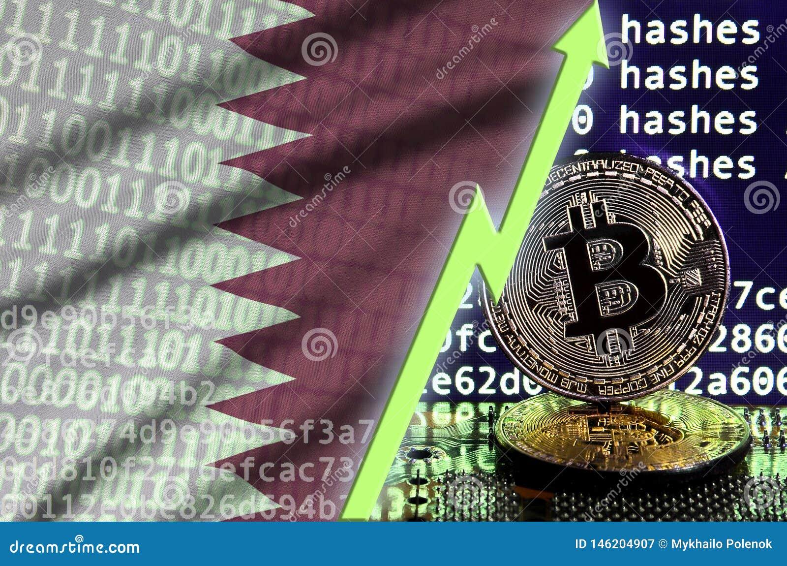 96 bitcoin investicijų apžvalga, 1.