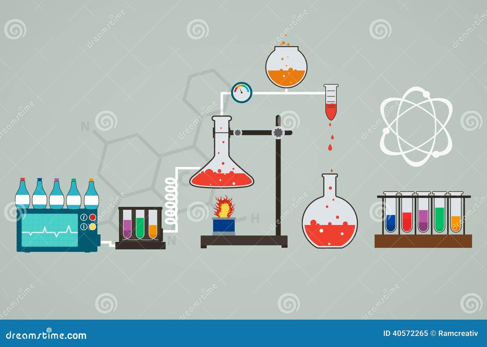 Química Infographic, Plantilla De La Investigación Médica ...