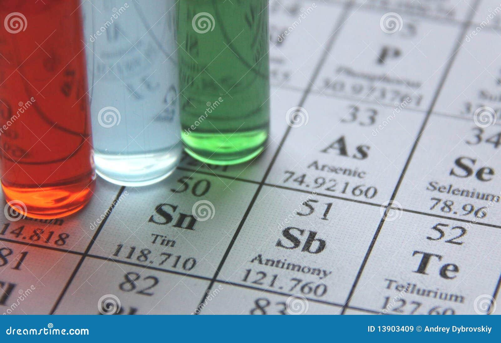 Química. Série da câmara de ar de teste