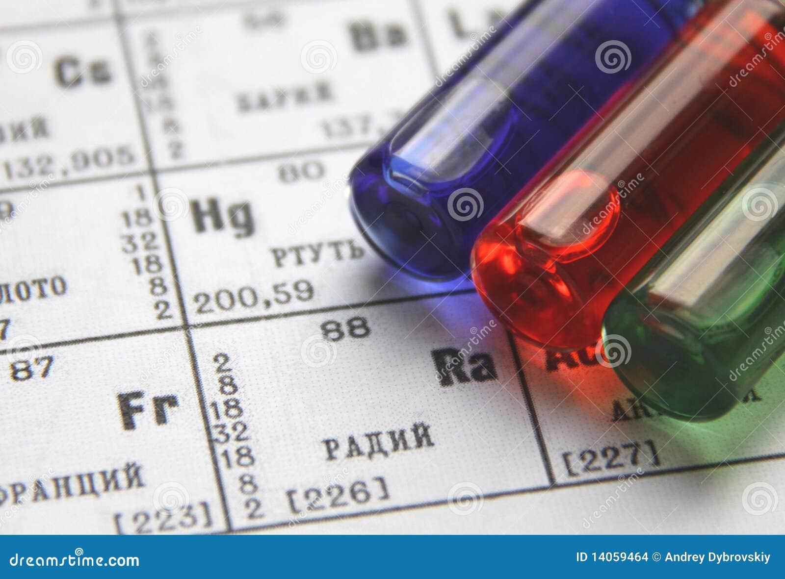 Química. Serie del tubo de prueba