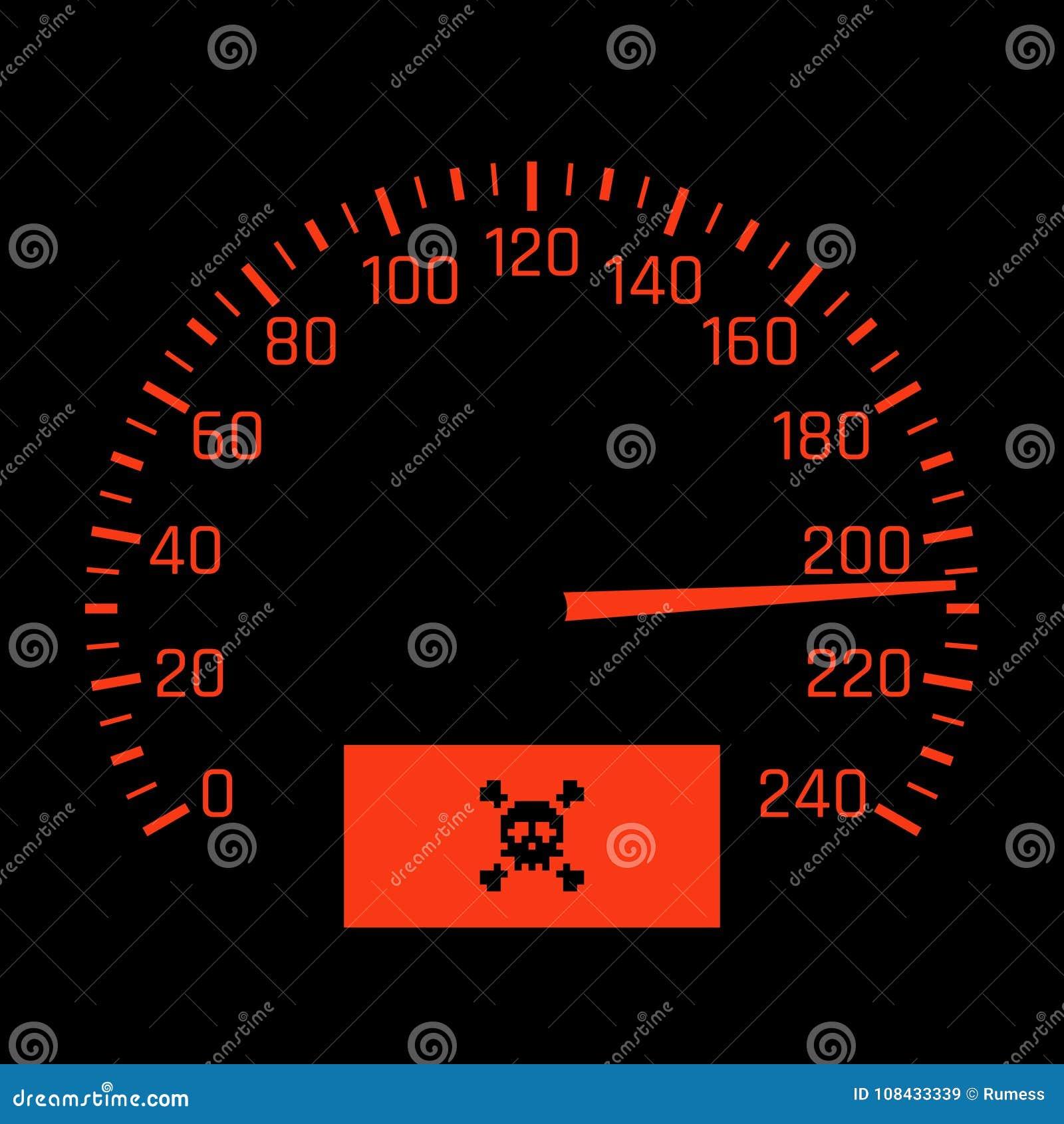 Velocità datazione 60 +