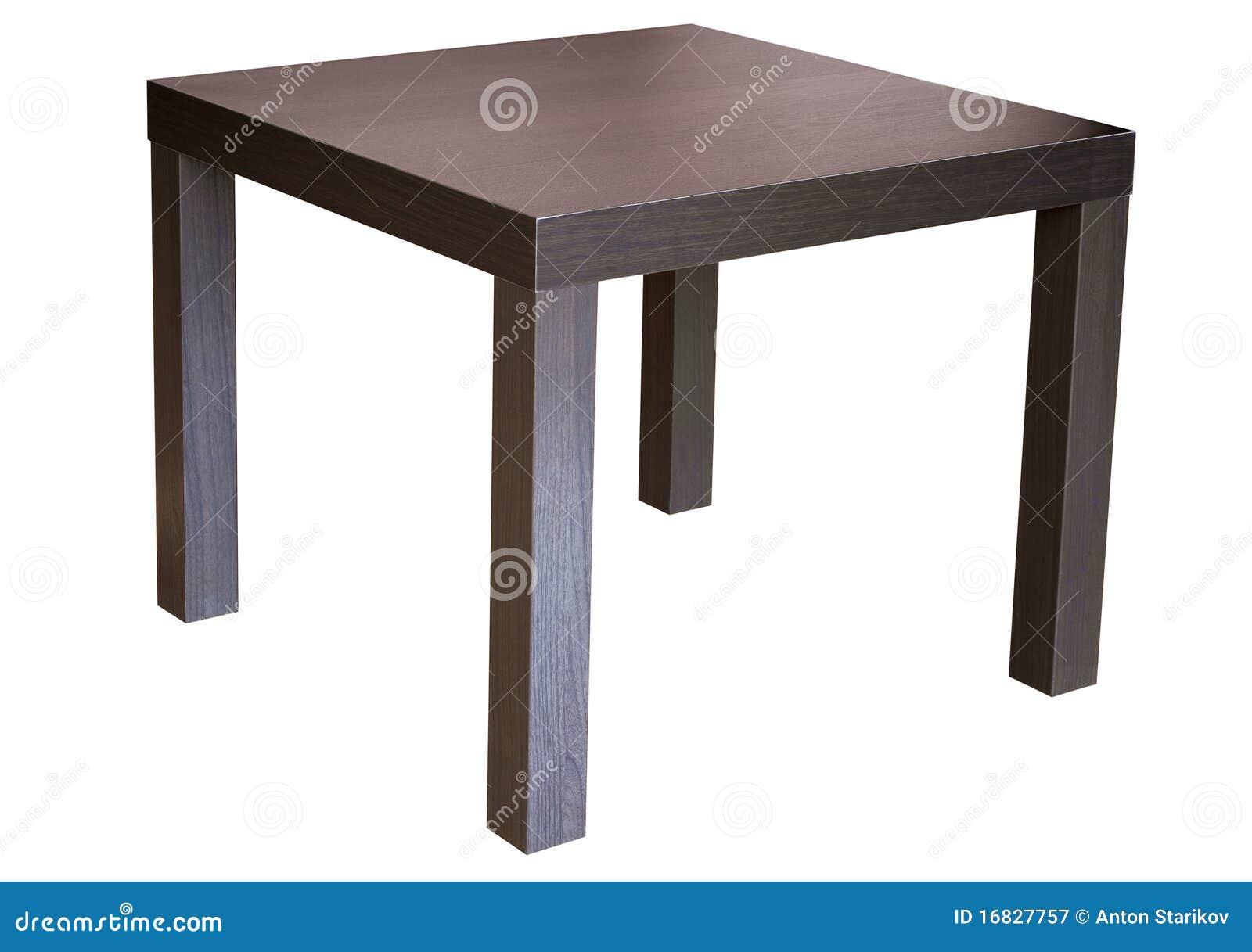 Quadratische Tabelle