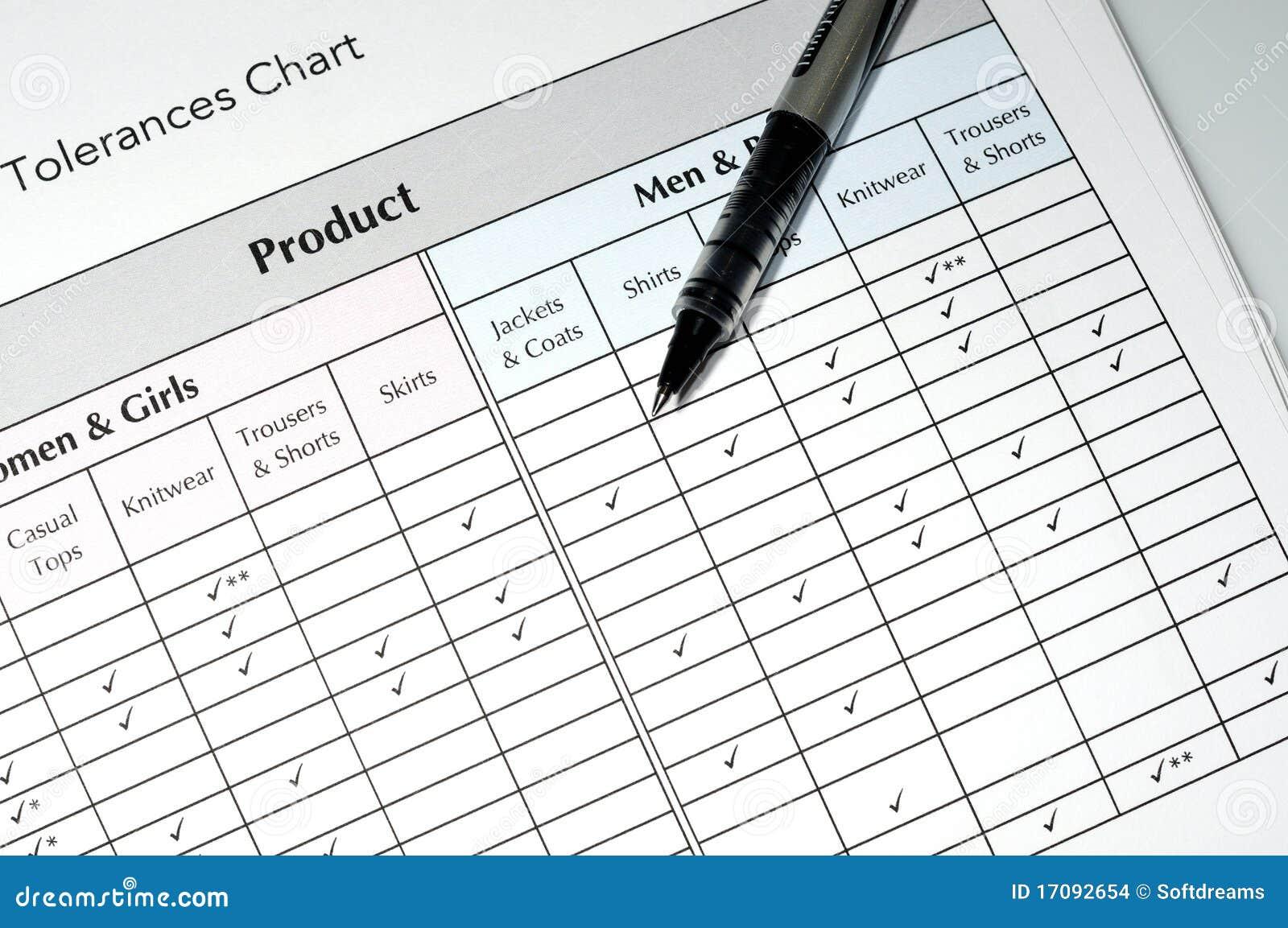 Qualitätskontrolletoleranzdiagramm