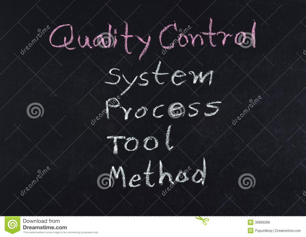 Quality Control Concept System Process Tool Method