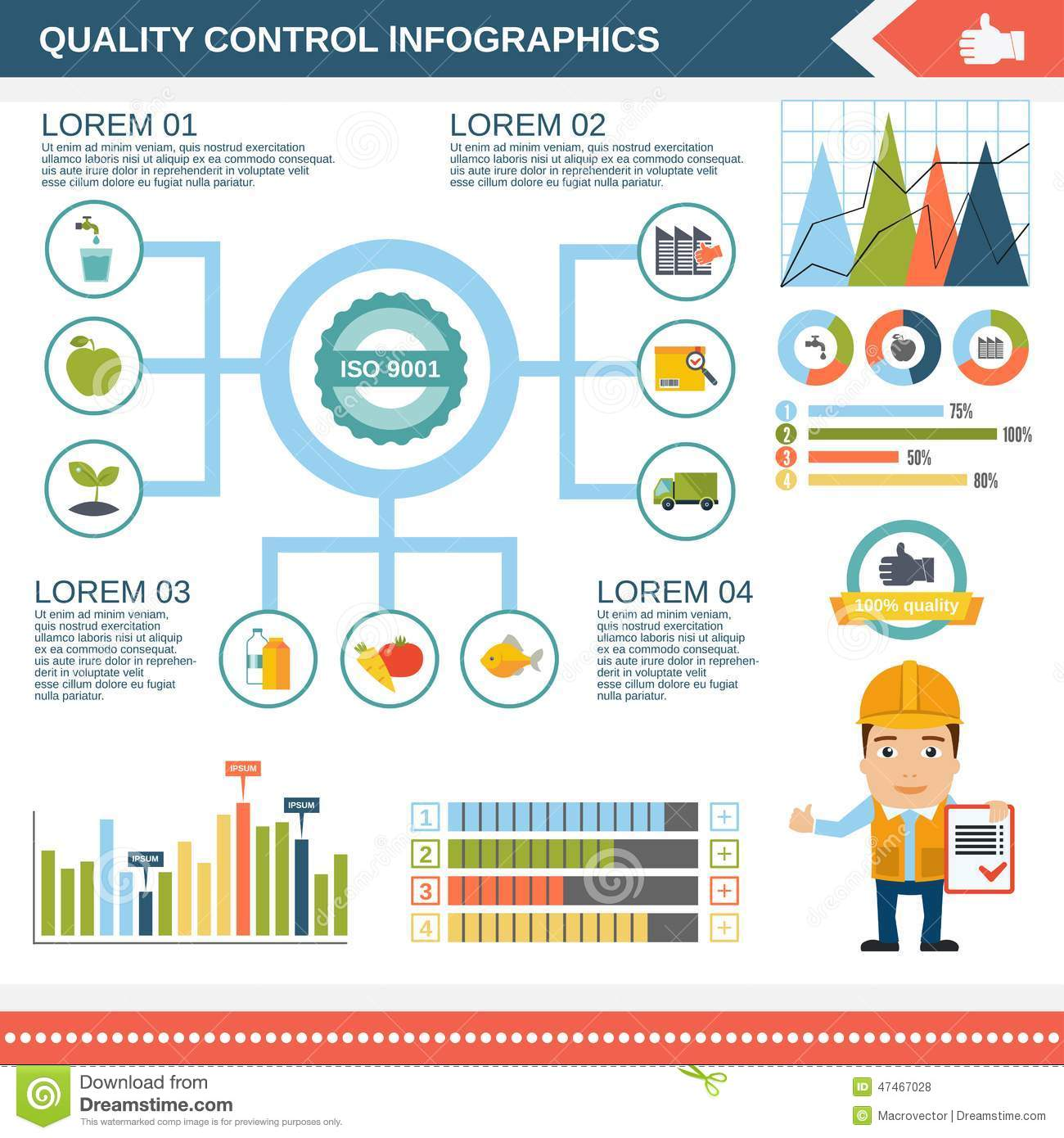 Quality Control Infographic Illustration 47467028 - Megapixl