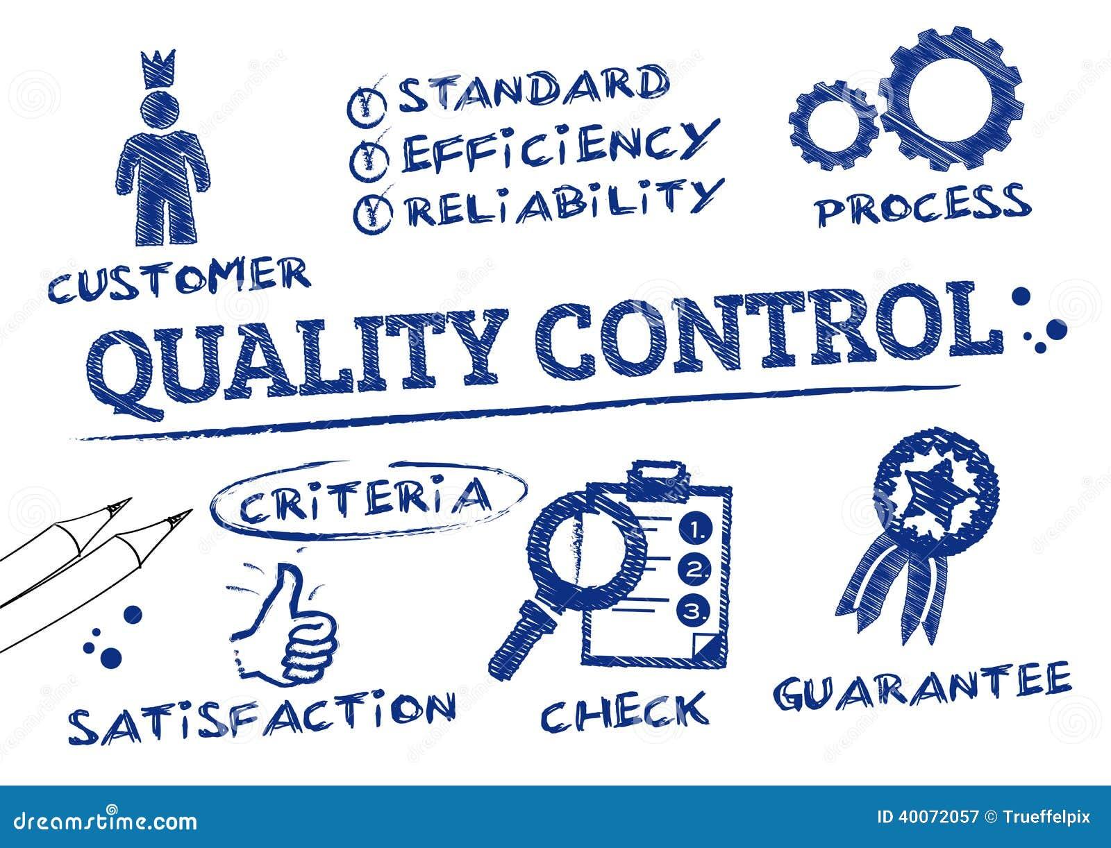 Quality Control stock illustration. Illustration of ...