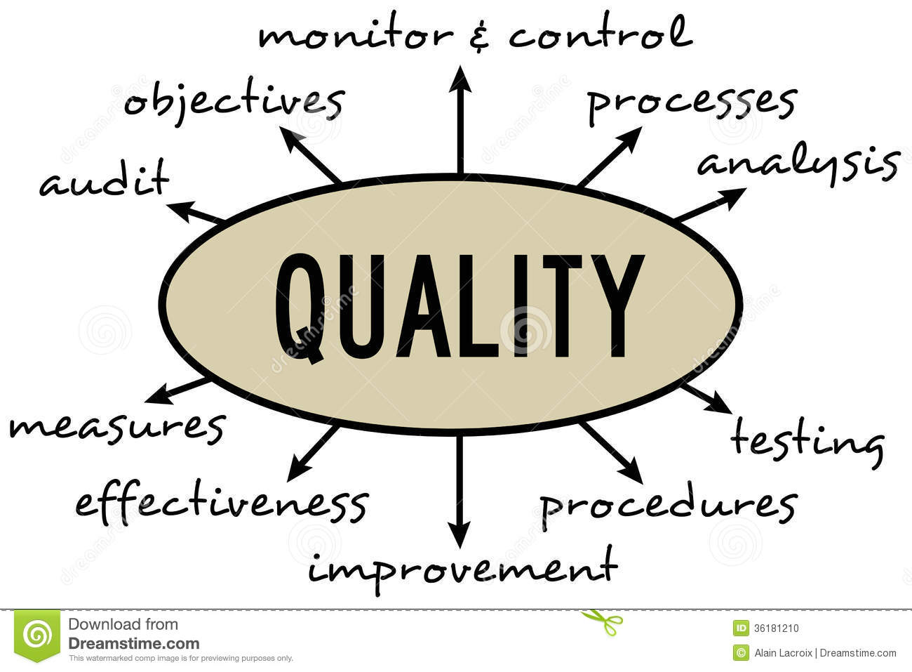 Quality Diagram Stock Illustration  Illustration Of