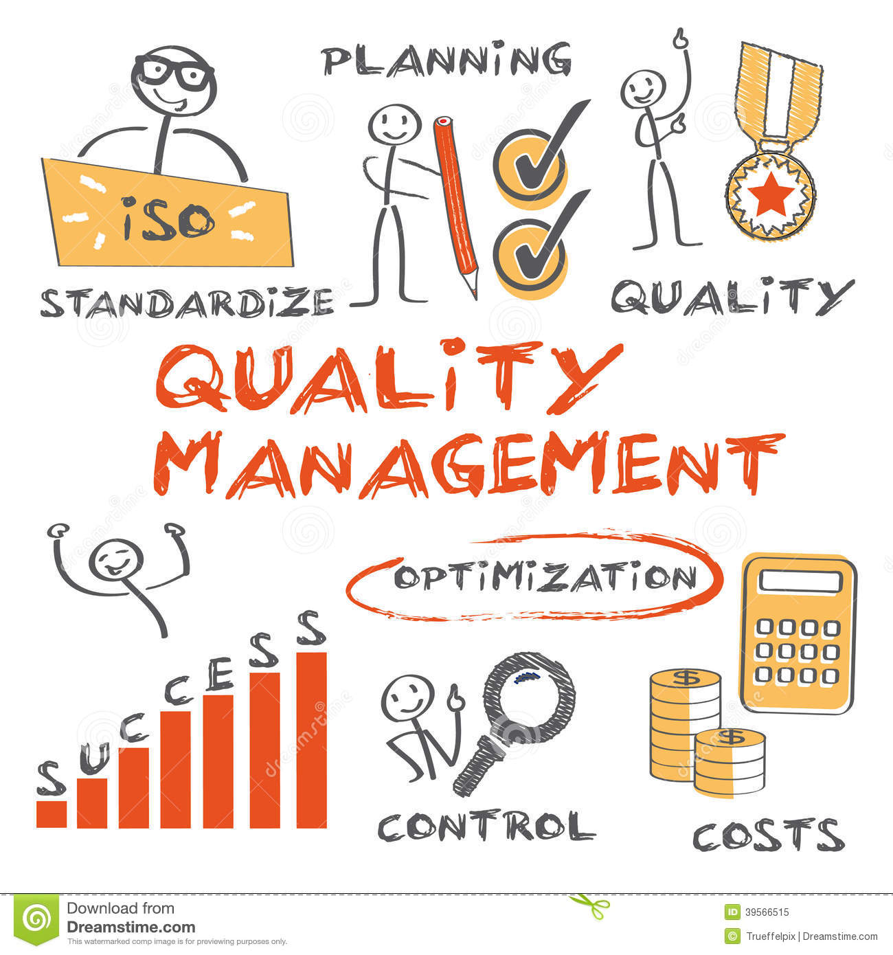 concepts quality management Basic quality concepts   quality management:  this concept can be applied to a manufacturing process for example, a statistical study can determine that.