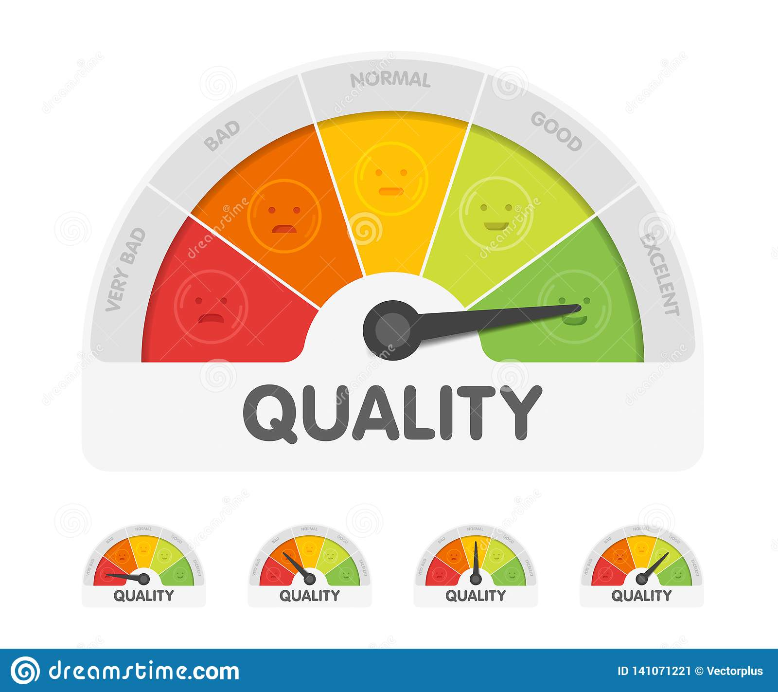 Quality meter with different emotions. Measuring gauge indicator vector illustration. Black arrow in coloured chart