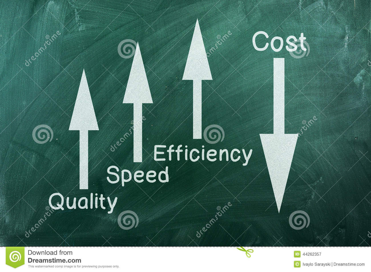 Quality ,speed, Efficiency Up Cost Down Stock Photo - Image: 44262357