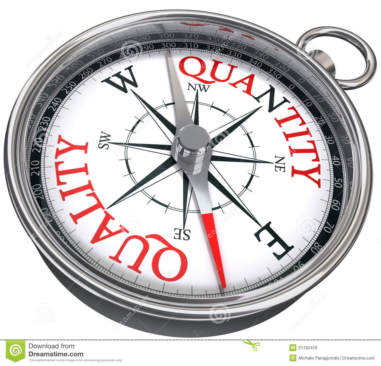 essay on quality of time vs quantity of time Quality, not quantity, they insist, is what the sat essay is all about  two graders  will read your essay and score it from 1 to 6  you may be worrying that you can 't fill up the essay pages in such a short amount of time.