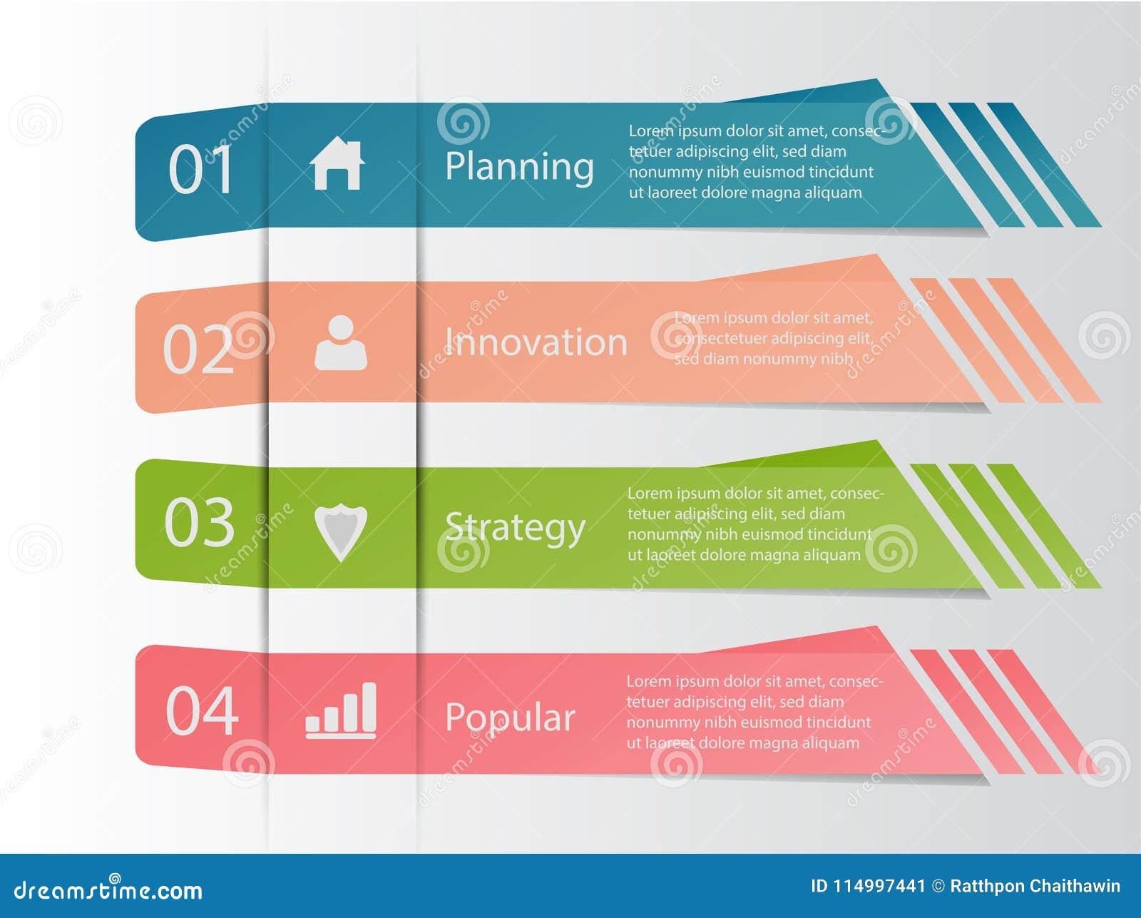 Quatro dados comerciais infographic da etapa