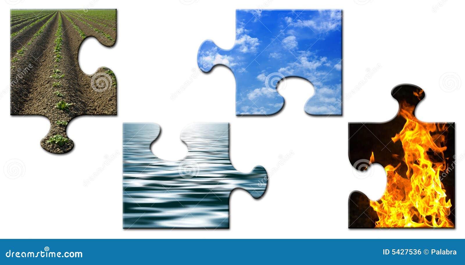 Quatro elementos em um enigma não-resolvido