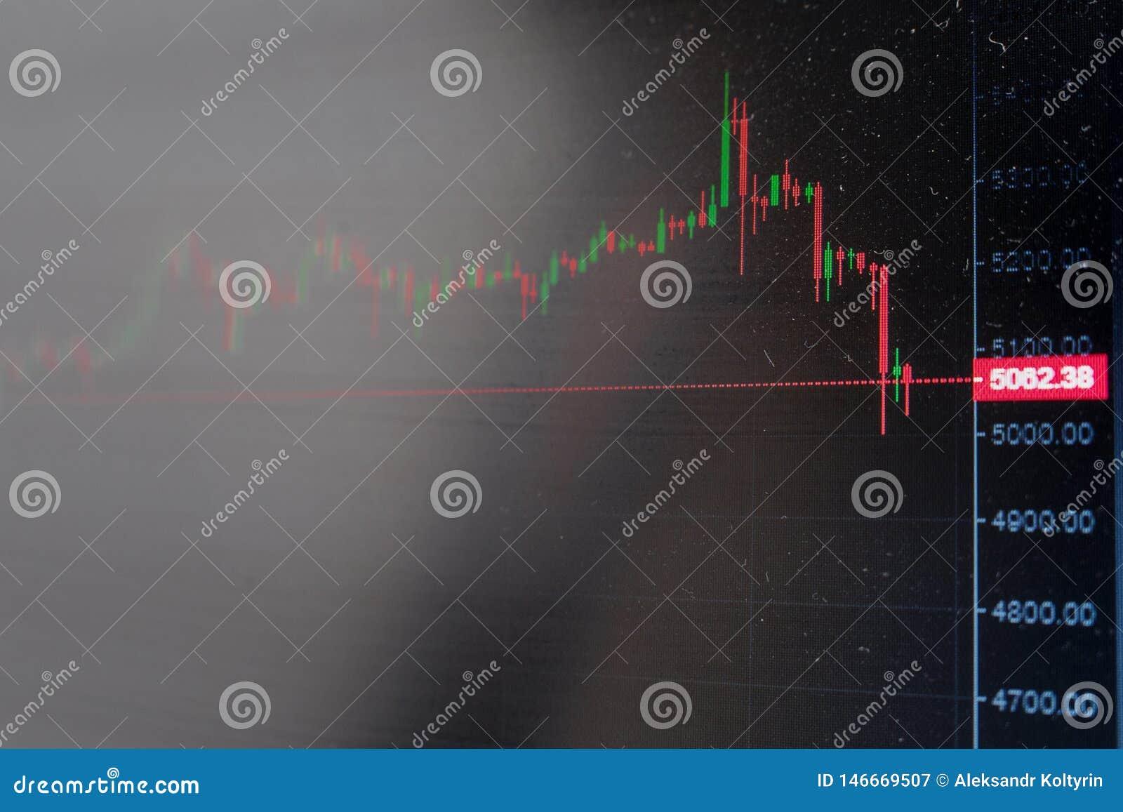 Queda dos preços de Bitcoin A volatilidade do conceito do cryptocurrency Carta da vela da elevação e da queda dos preços