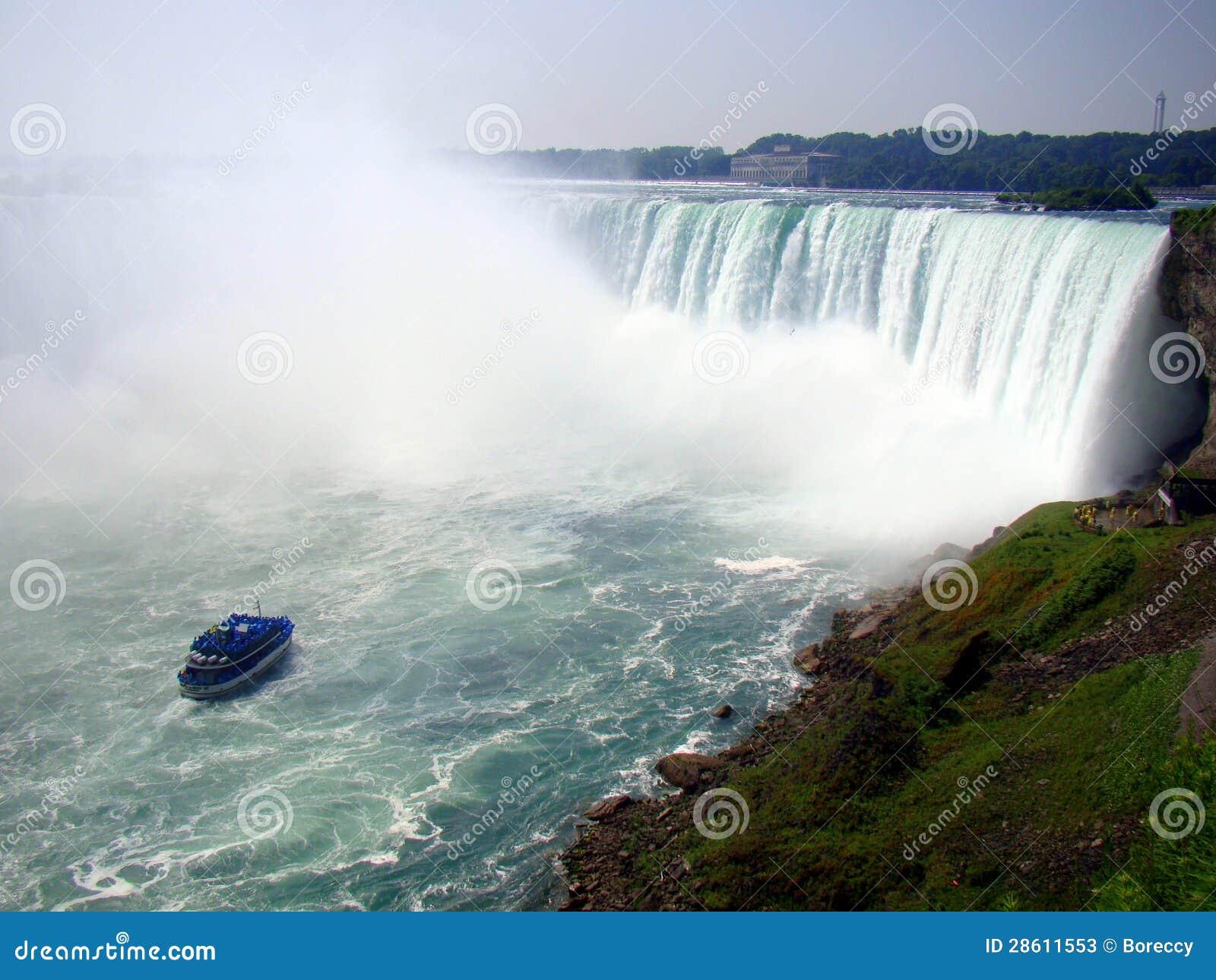 Quedas em ferradura, lado canadense de Niagara Falls
