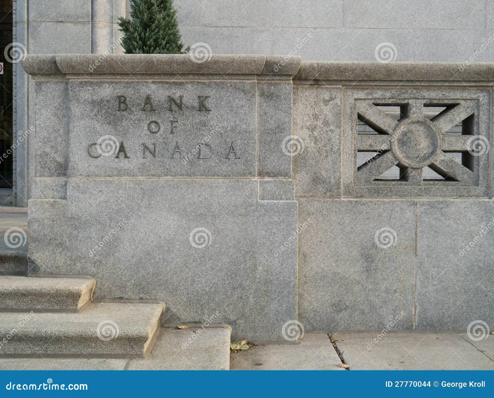 Querneigung von Kanada