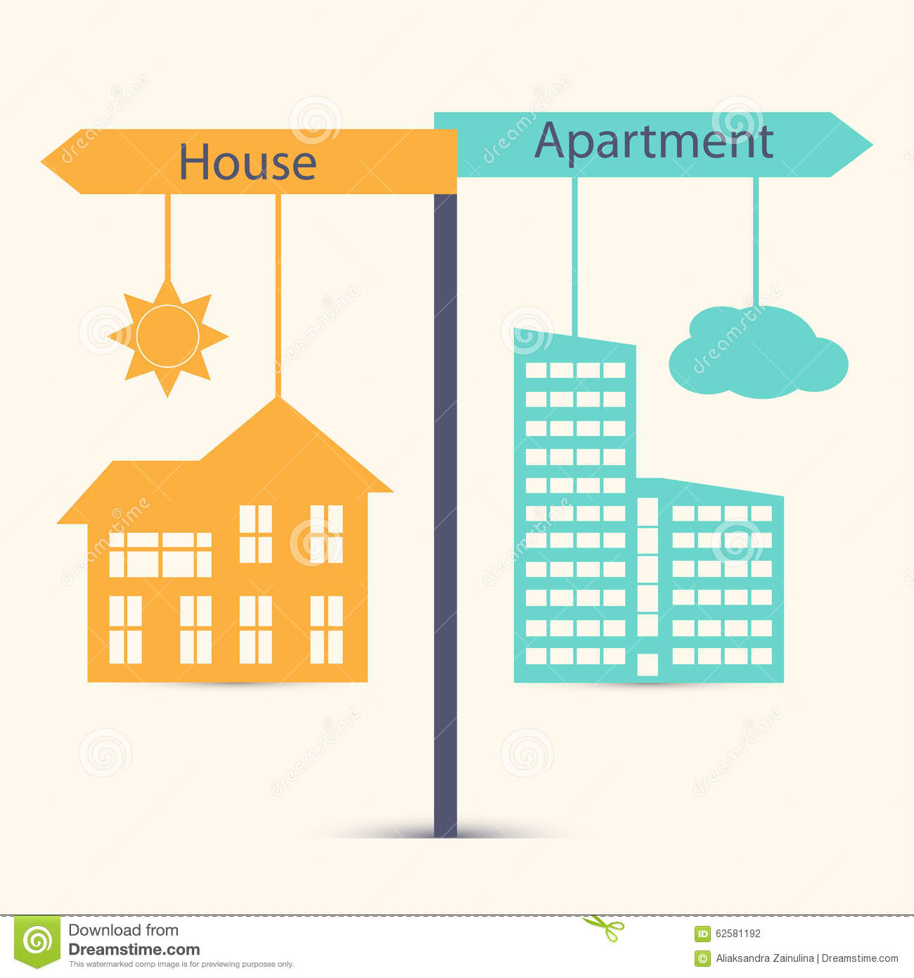 difference between house and apartment