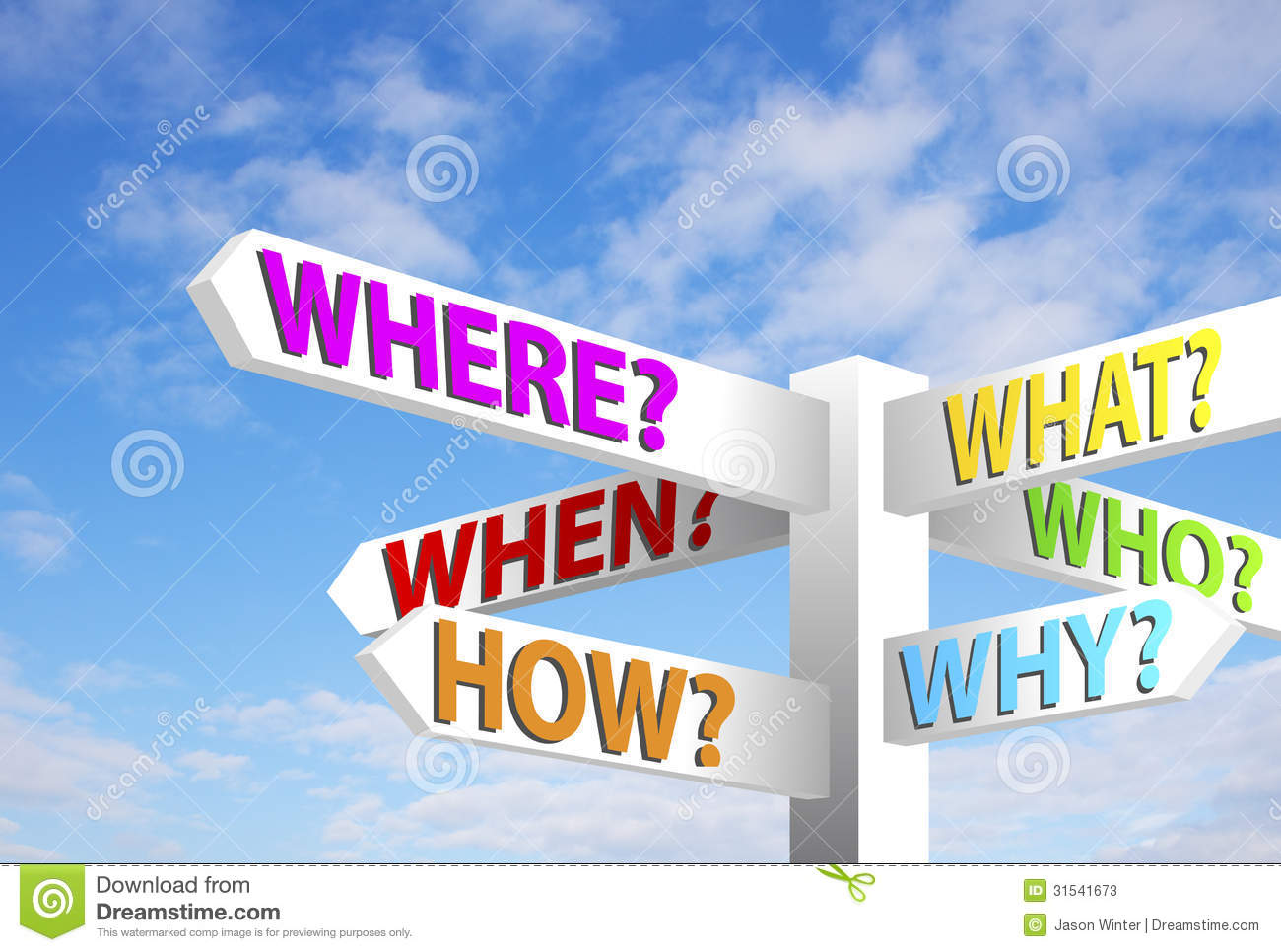 Question Signpost Stock Photos - Image: 31541673: http://www.dreamstime.com/stock-photos-question-signpost-sign-post-against-blue-sky-image31541673