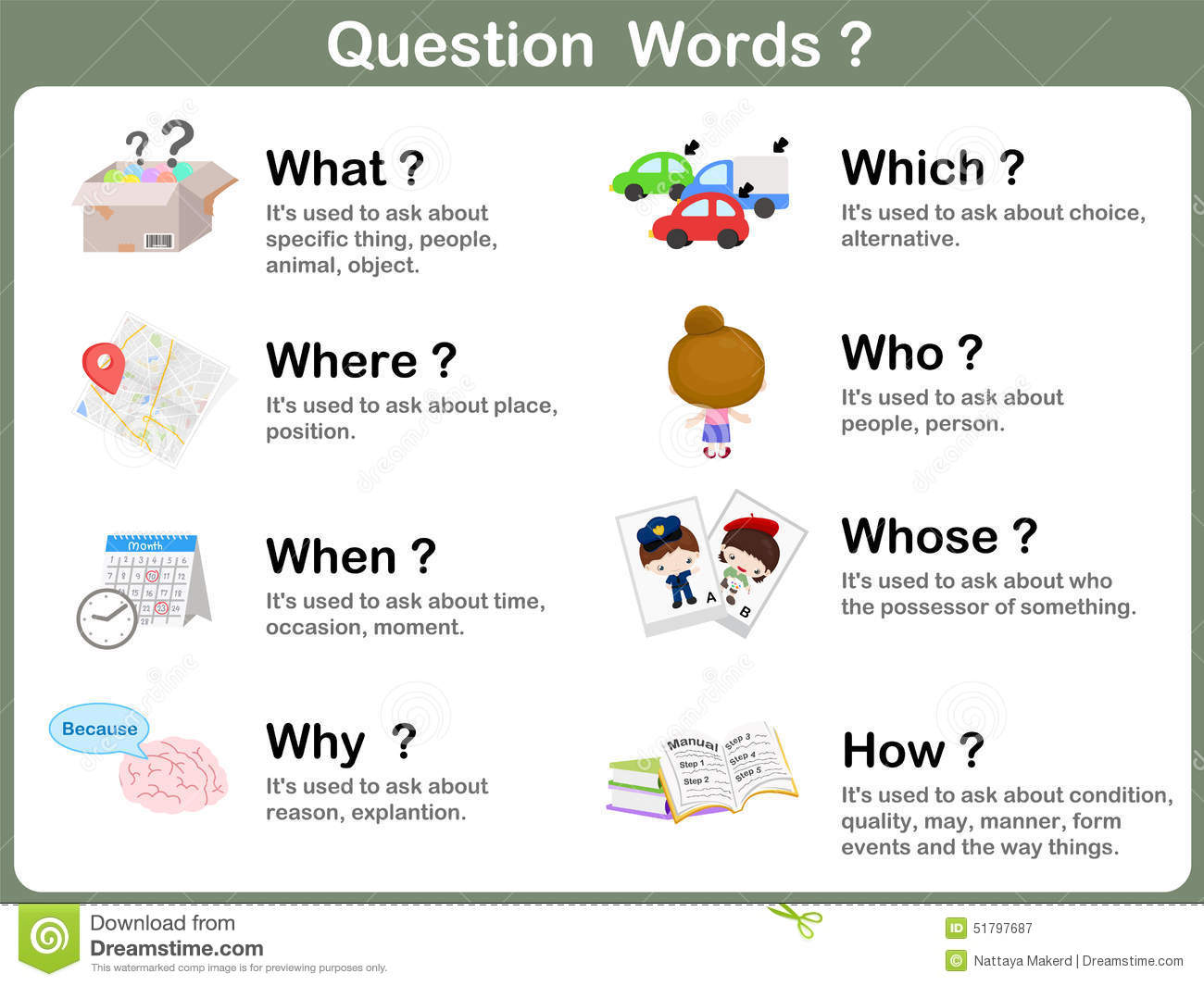 question-word-flashcards-picture-kids-wo