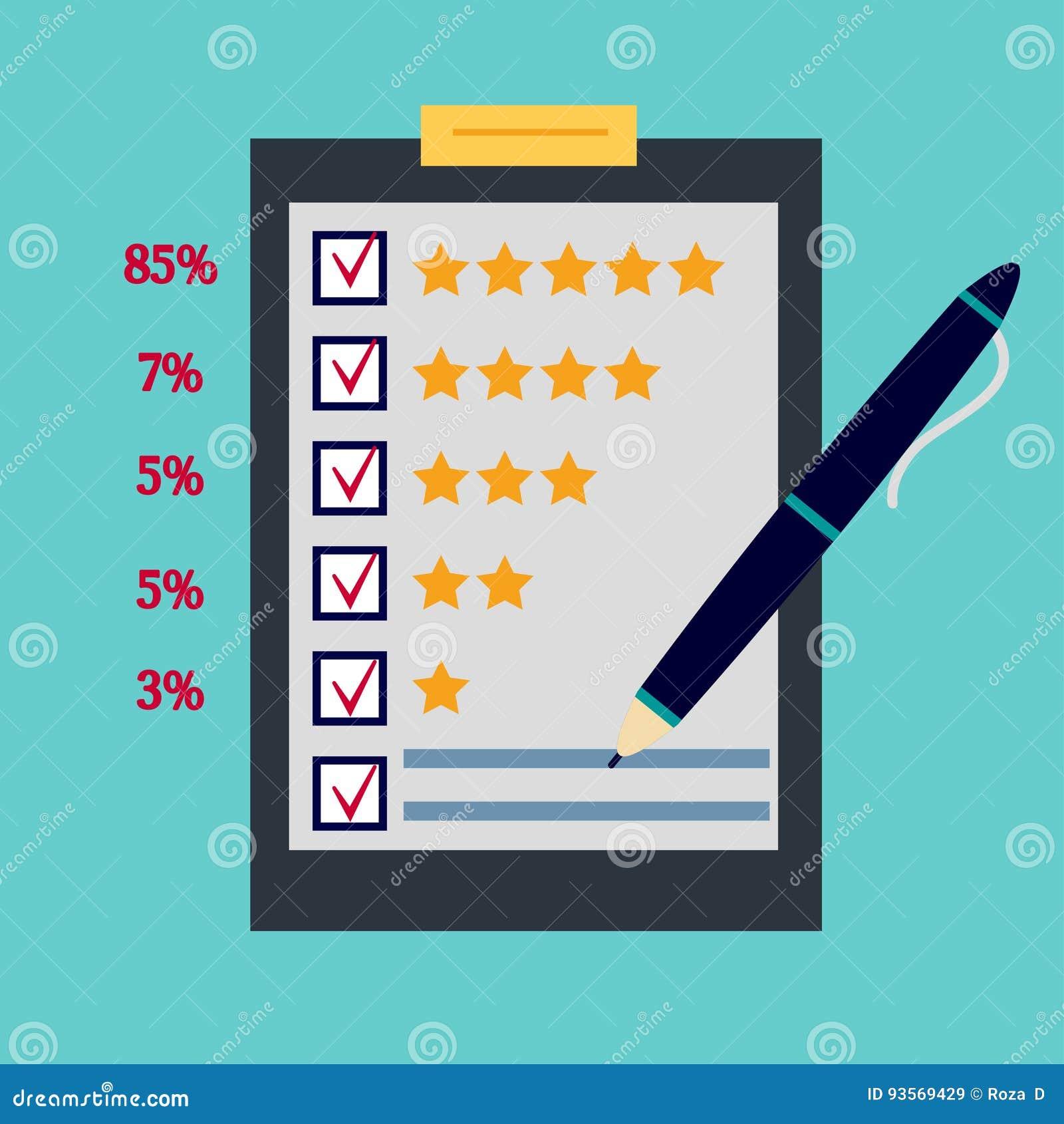Questionario, statistiche di feedback dei clienti in percento