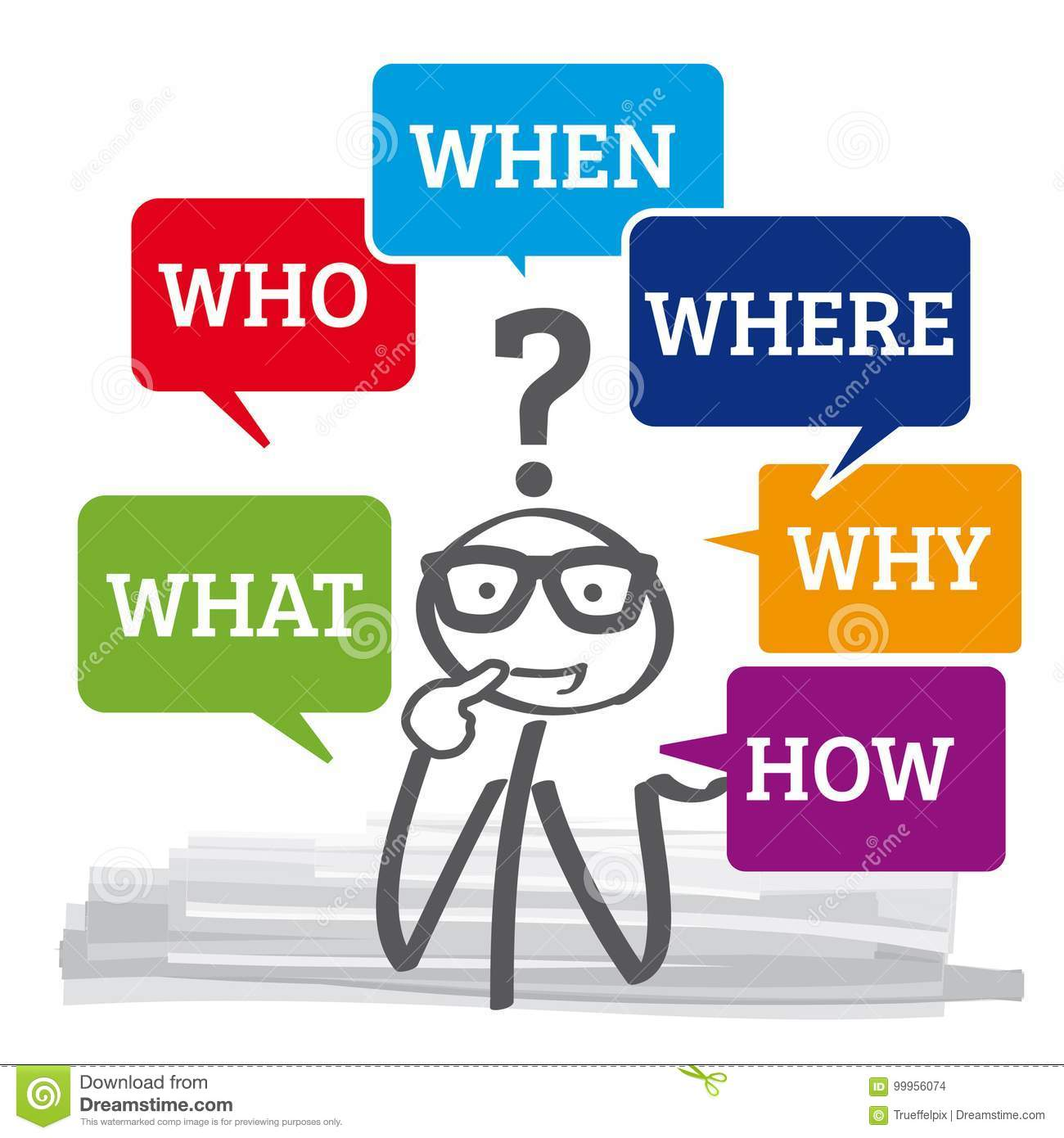 Questions - who, why, how, what, where, when