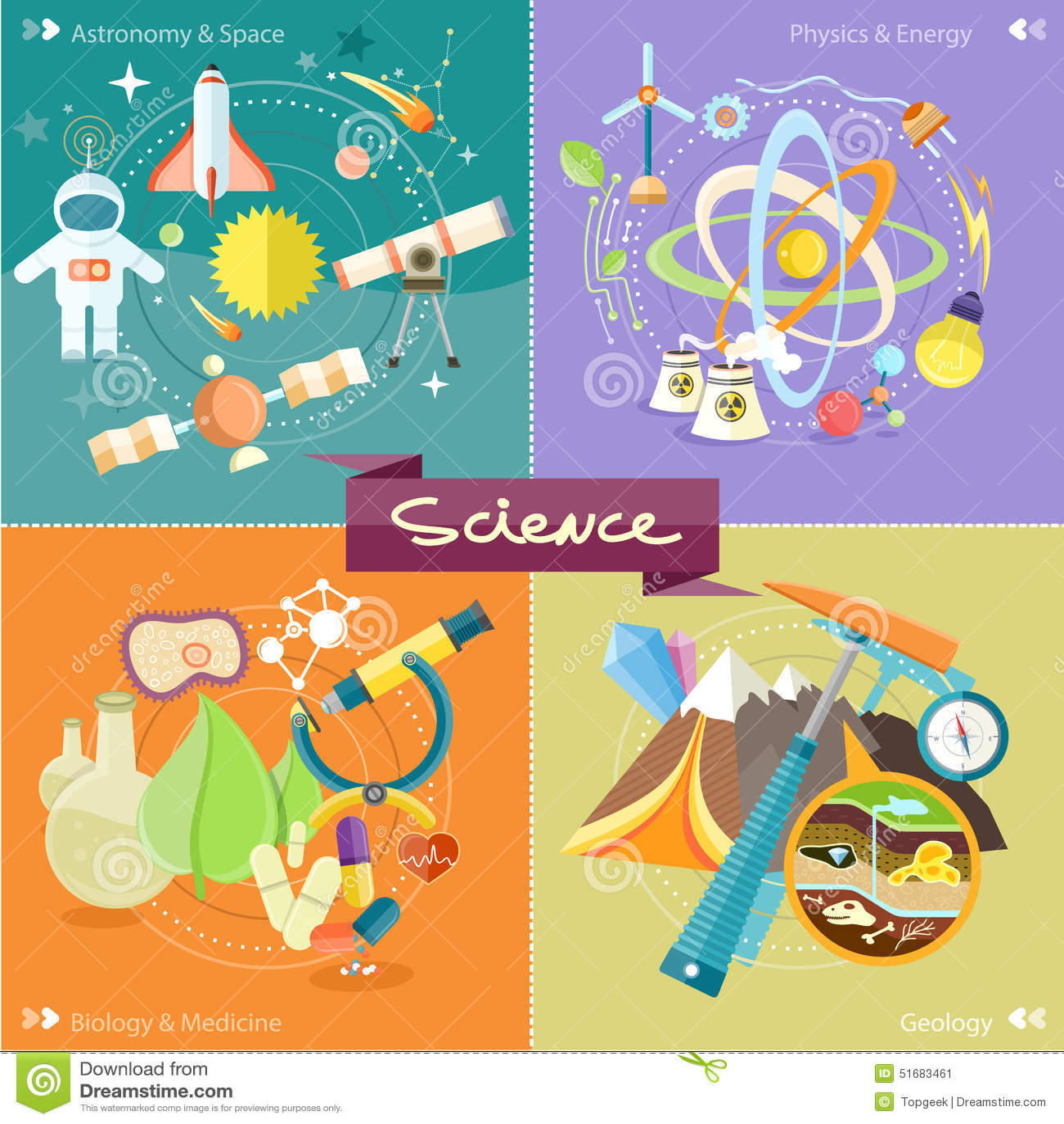 biology картинки