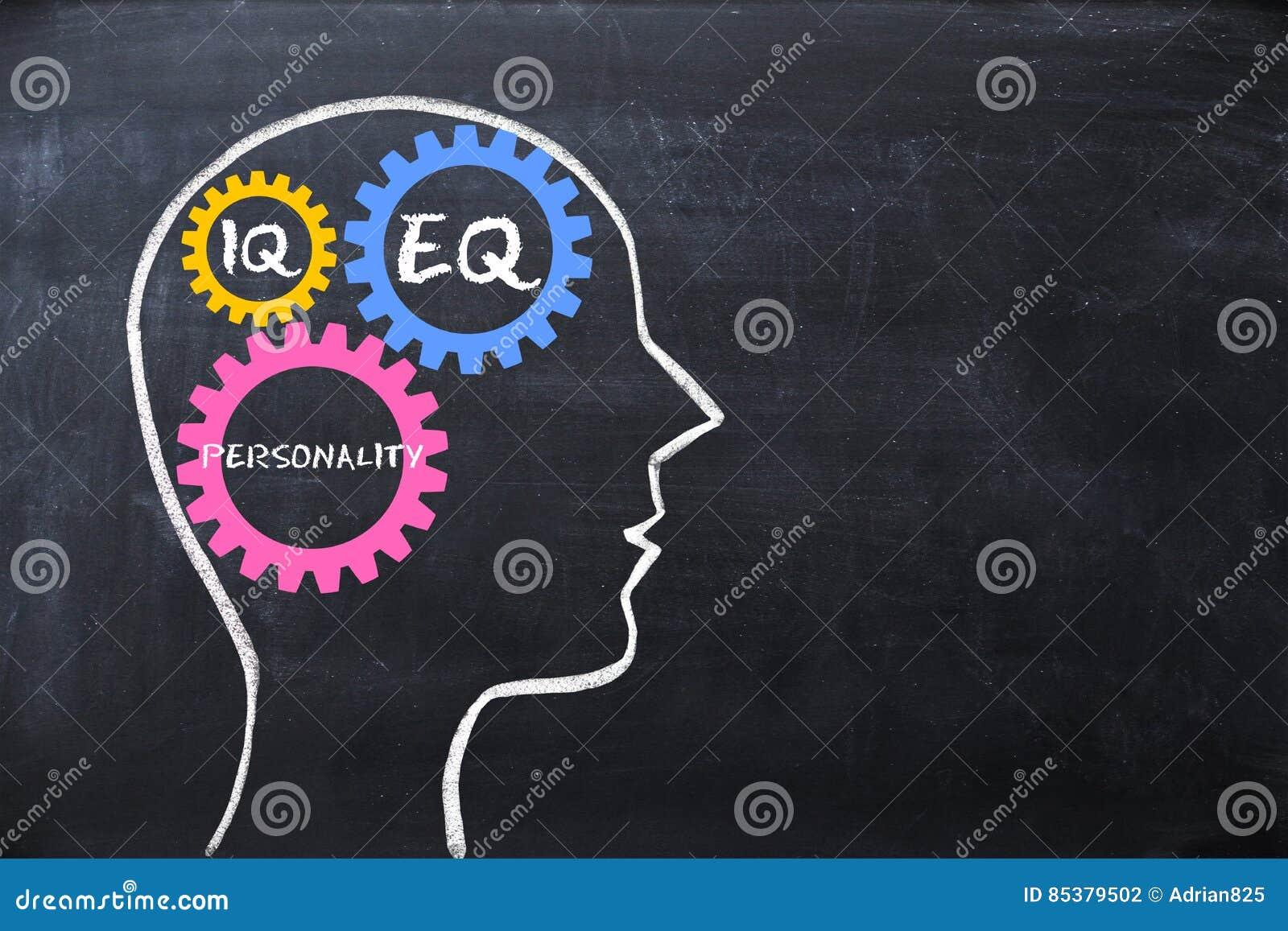 Quotient émotif et quotien intellectuel EQ et concept de QI avec la forme et les vitesses d esprit humain