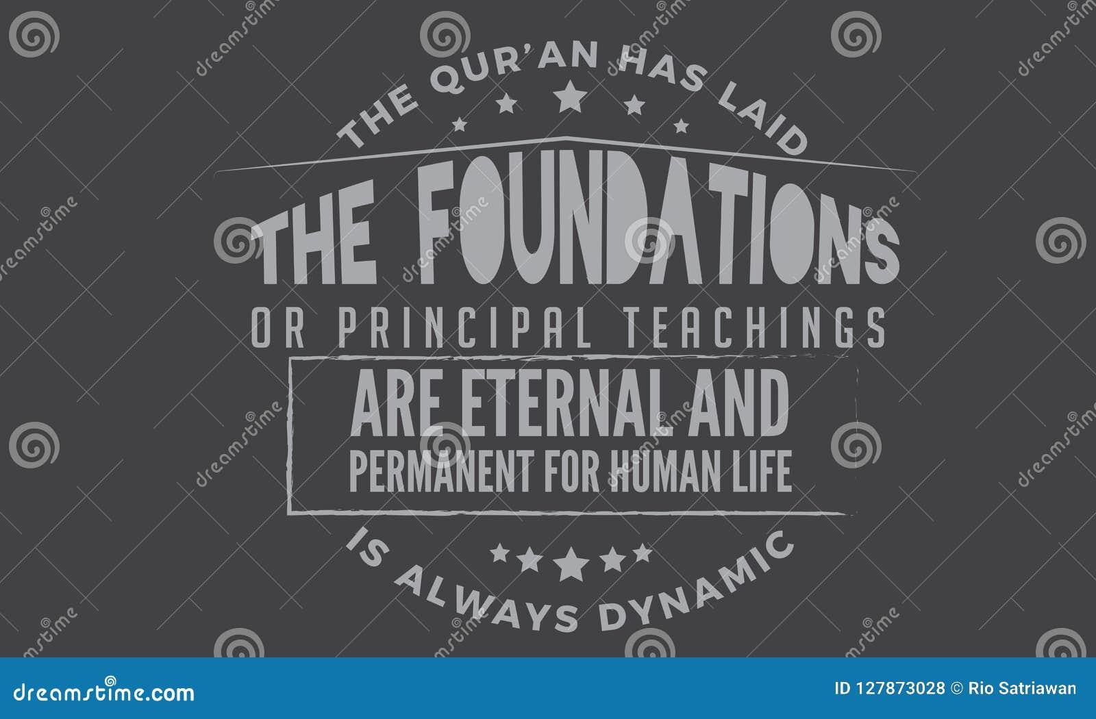 Qur ` kłaść podstawy