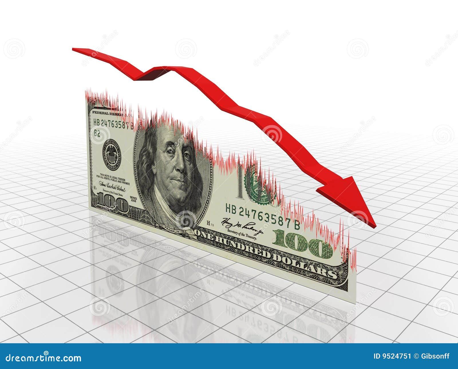 Récession financière
