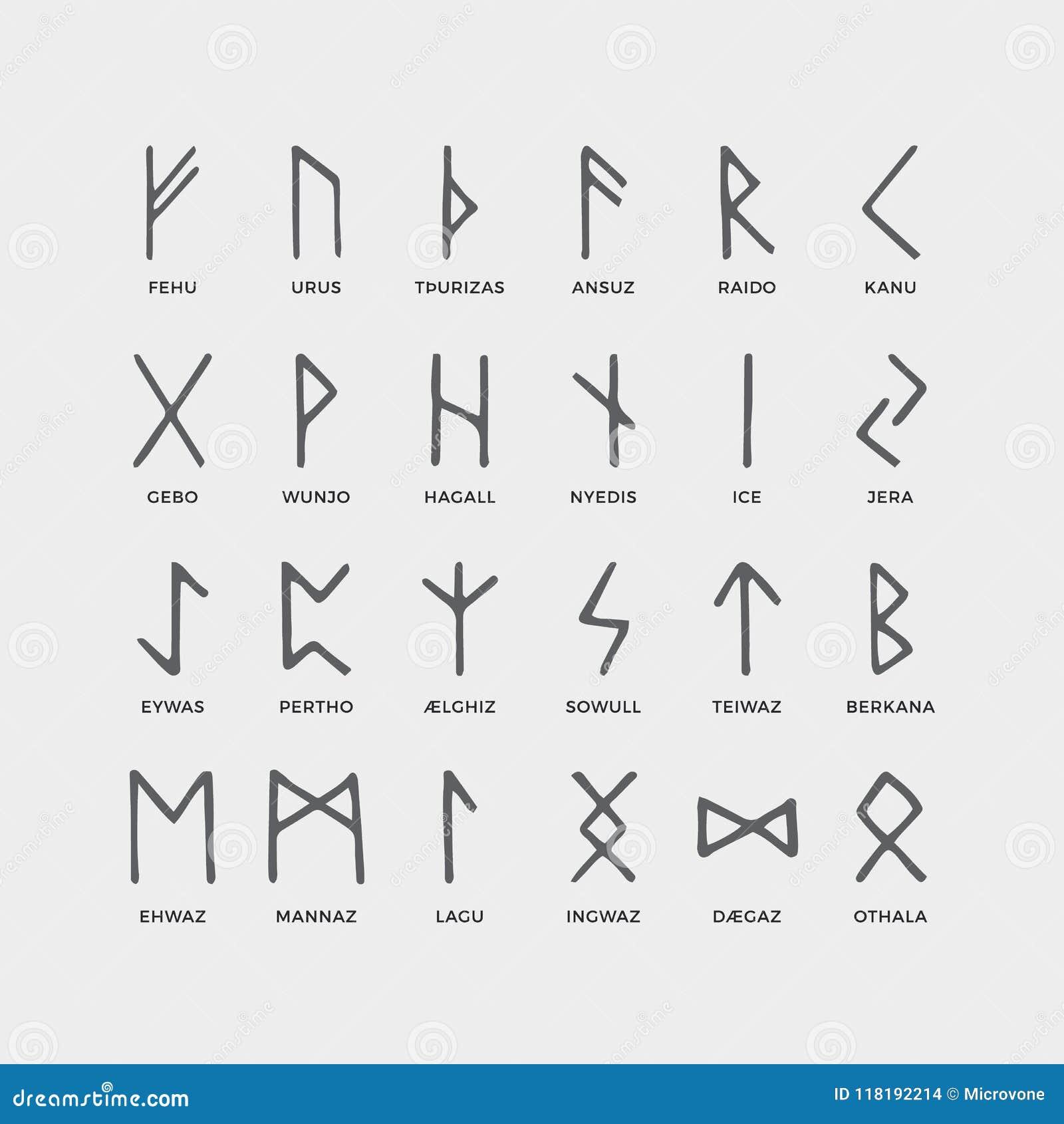 Rétros Runes De Scandinave Des Norses Lettres Antiques Celtiques ...